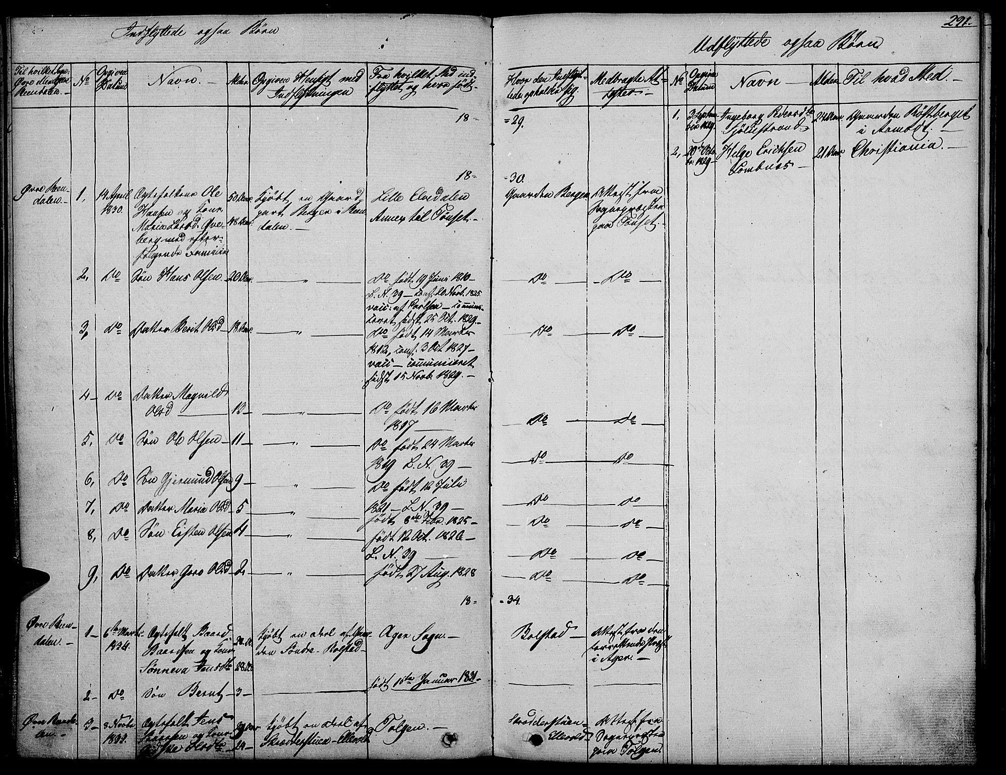 SAH, Rendalen prestekontor, H/Ha/Haa/L0004: Ministerialbok nr. 4, 1829-1852, s. 291