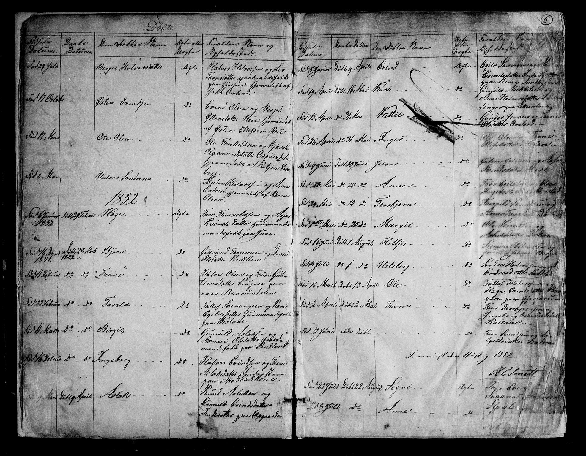 SAKO, Kviteseid kirkebøker, G/Gb/L0002: Klokkerbok nr. II 2, 1850-1892, s. 5
