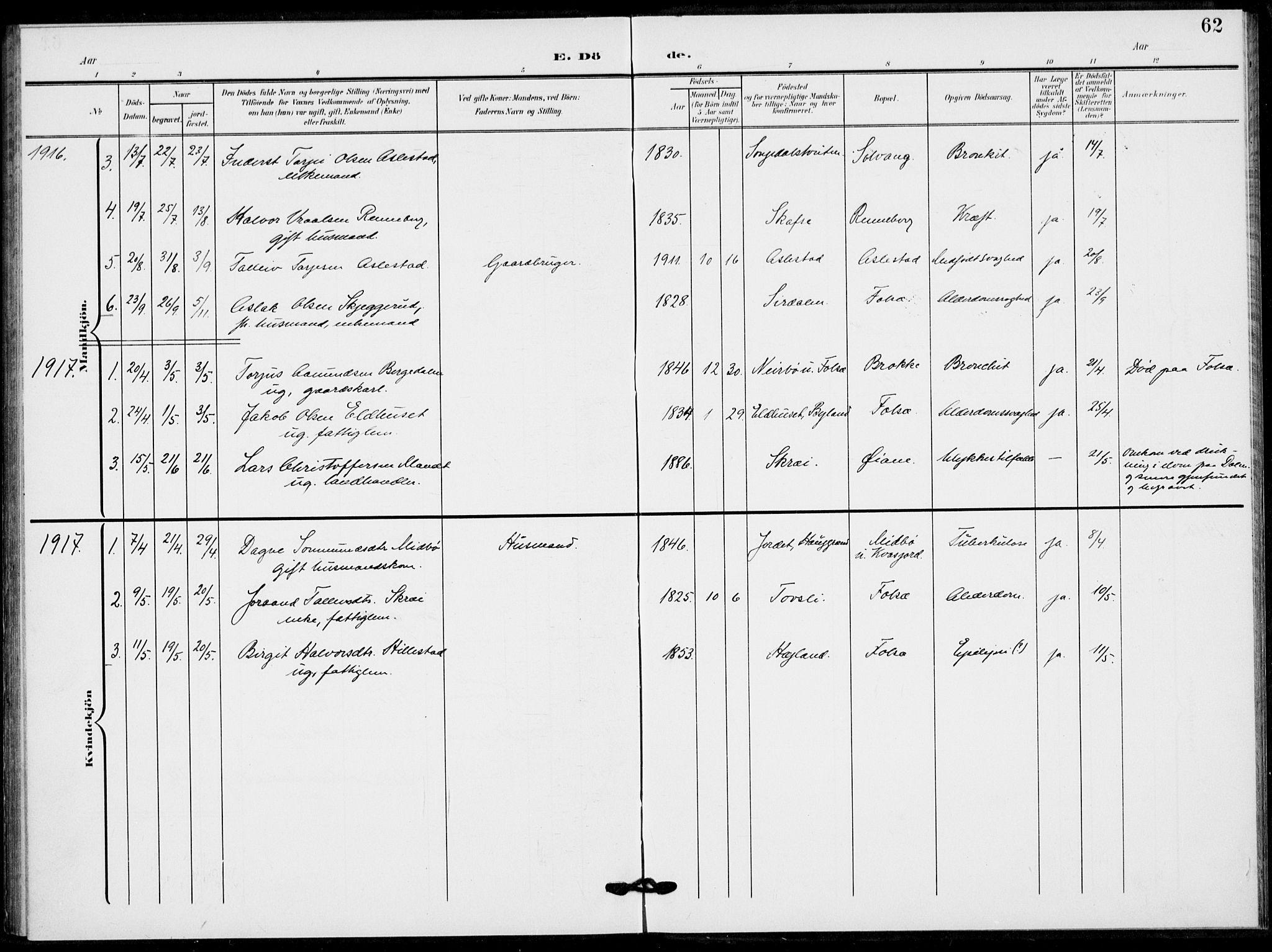 SAKO, Fyresdal kirkebøker, F/Fb/L0004: Ministerialbok nr. II 4, 1903-1920, s. 62