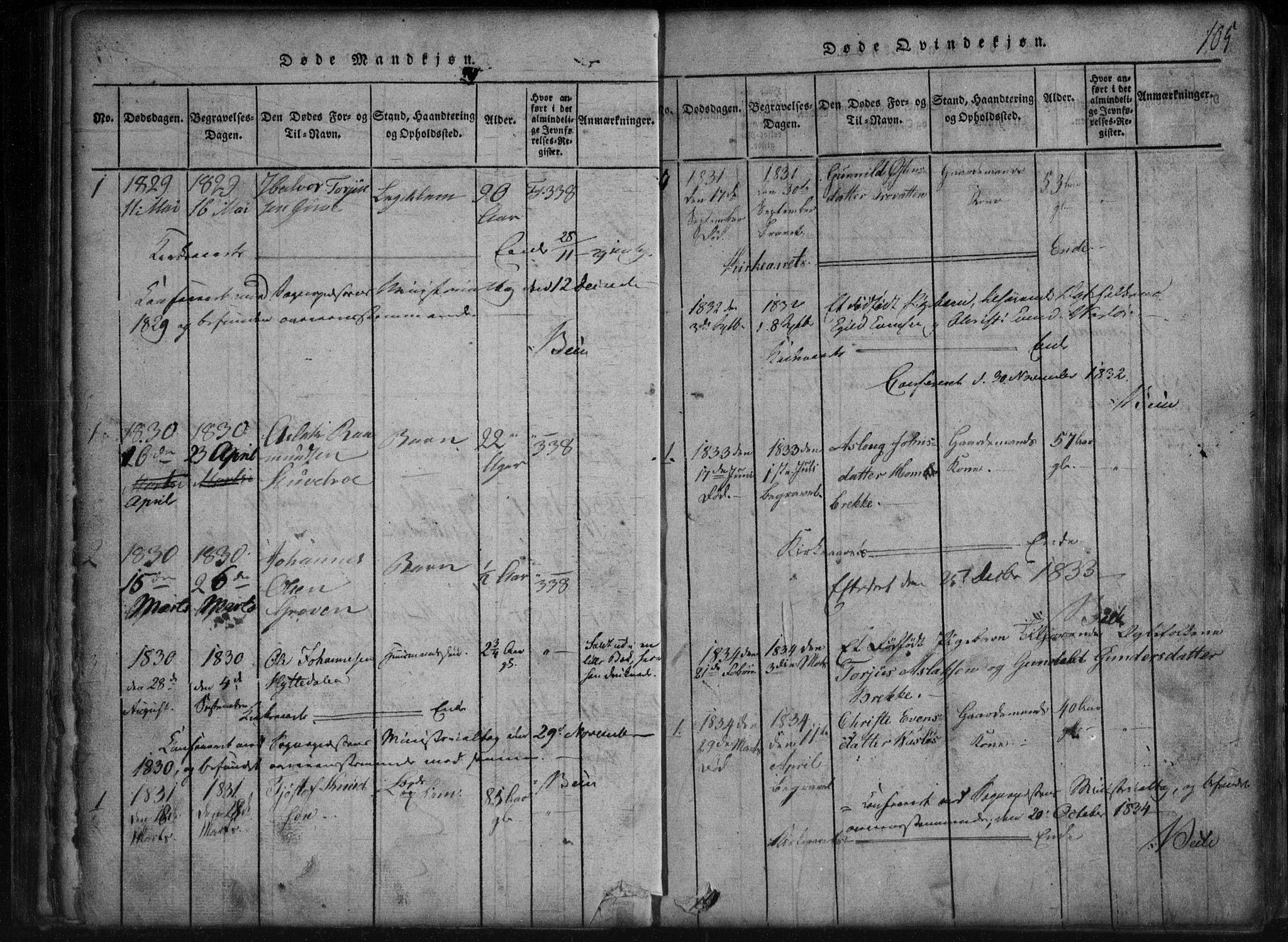 SAKO, Rauland kirkebøker, G/Gb/L0001: Klokkerbok nr. II 1, 1815-1886, s. 105