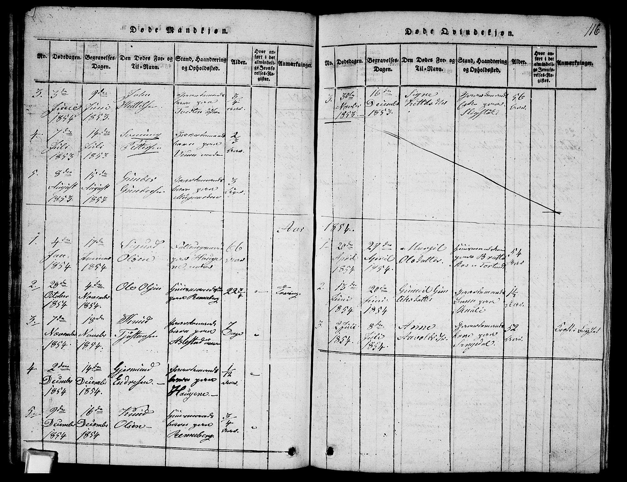 SAKO, Fyresdal kirkebøker, G/Ga/L0003: Klokkerbok nr. I 3, 1815-1863, s. 116