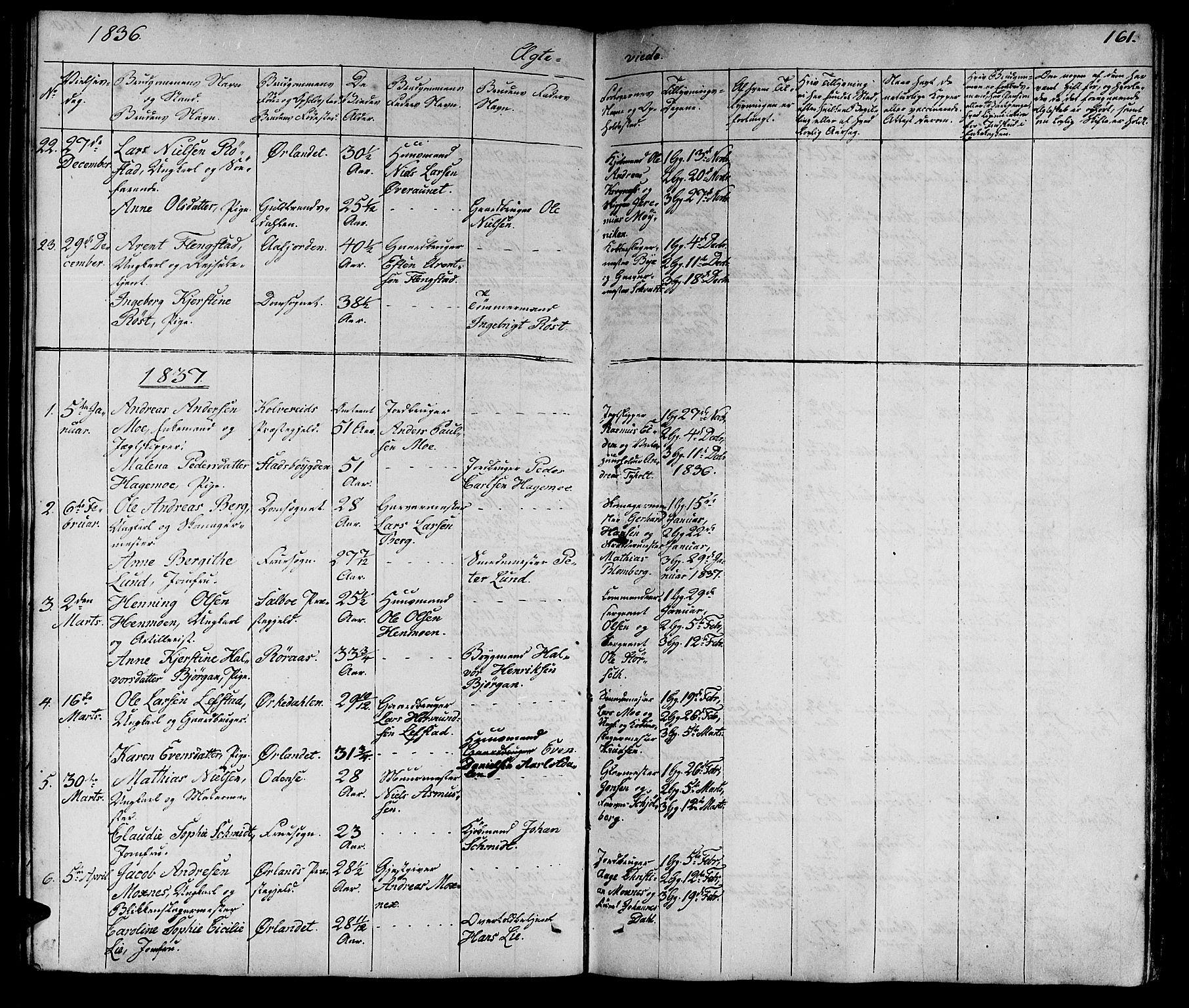 SAT, Ministerialprotokoller, klokkerbøker og fødselsregistre - Sør-Trøndelag, 602/L0136: Klokkerbok nr. 602C04, 1833-1845, s. 161