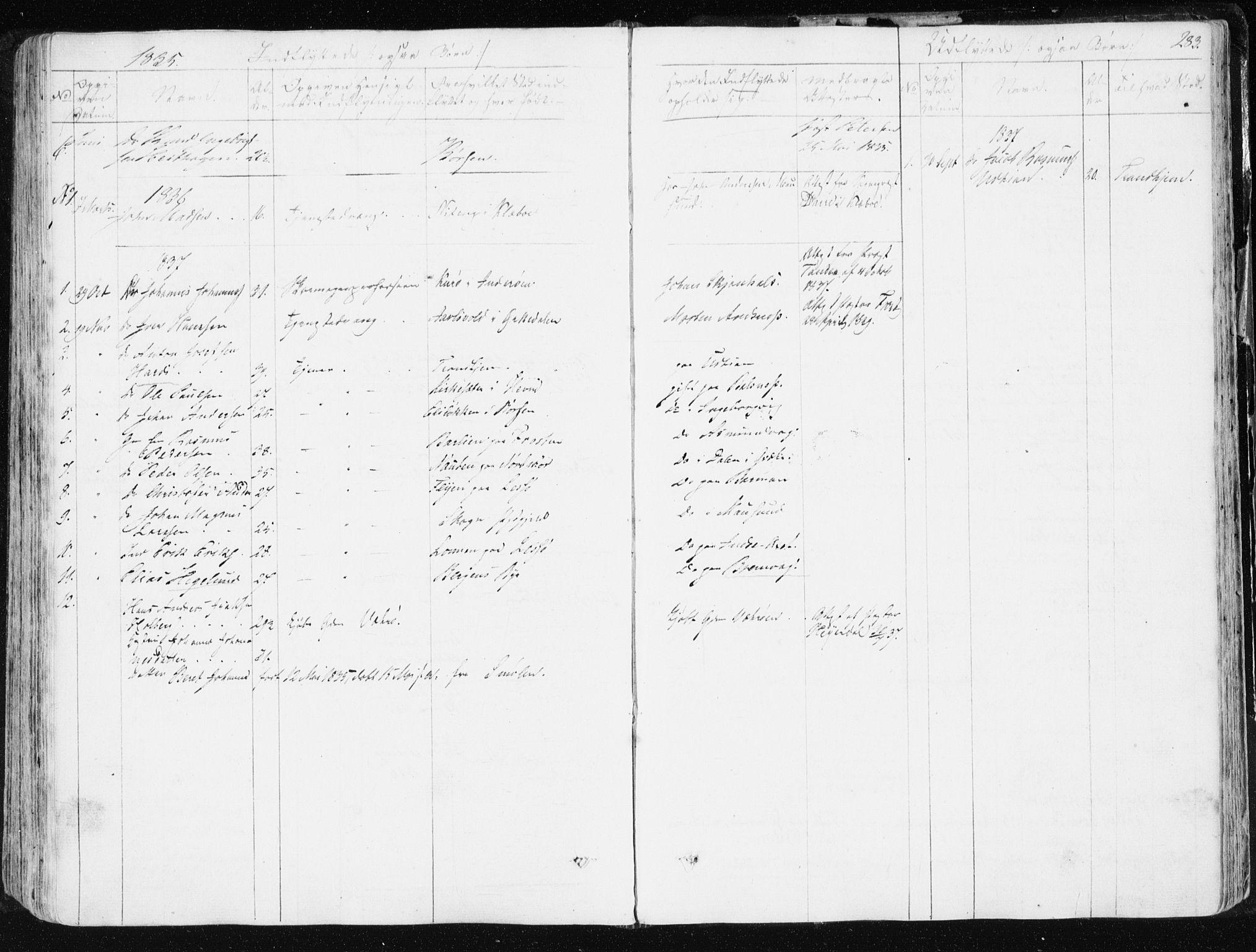 SAT, Ministerialprotokoller, klokkerbøker og fødselsregistre - Sør-Trøndelag, 634/L0528: Ministerialbok nr. 634A04, 1827-1842, s. 283
