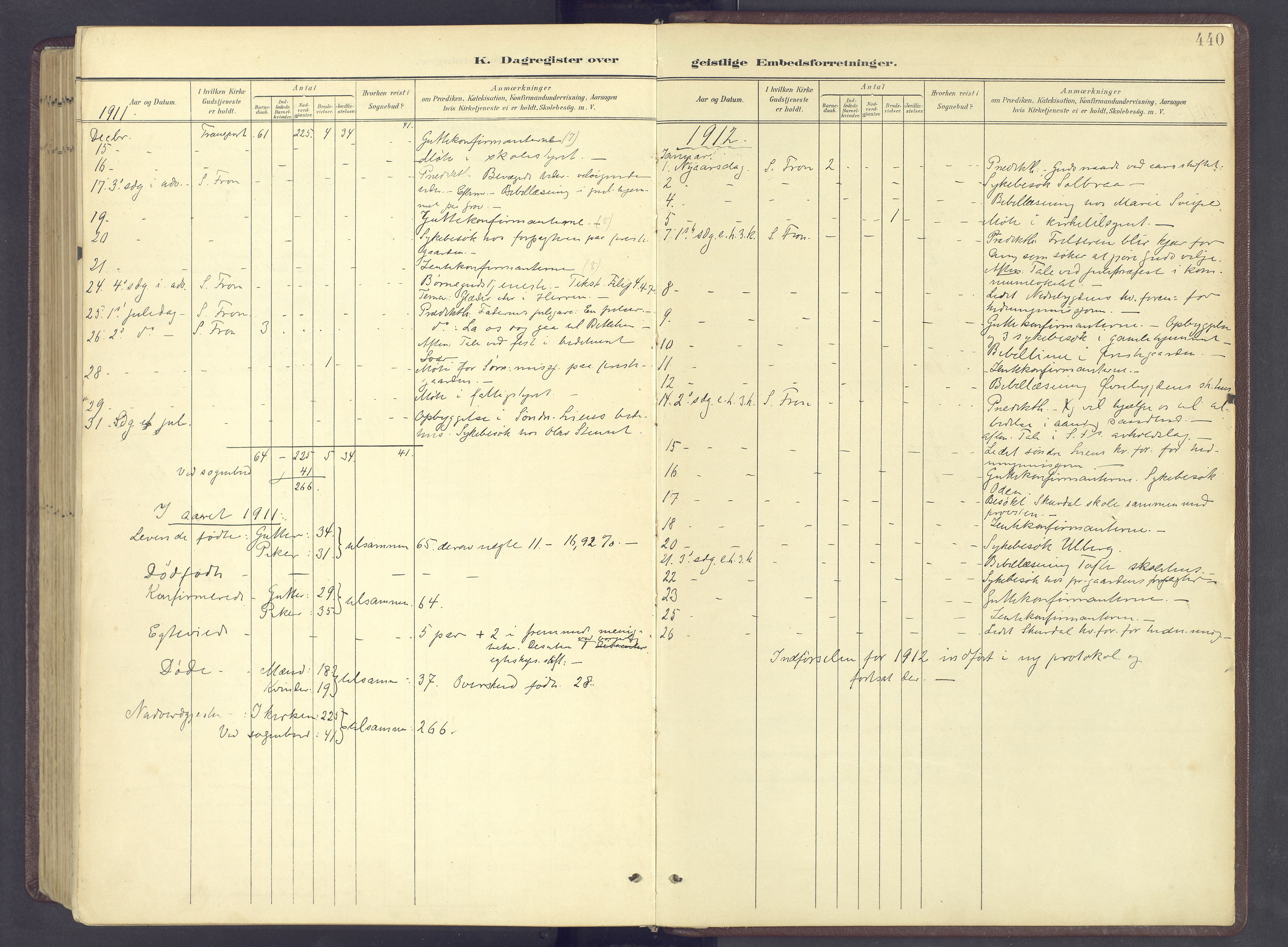 SAH, Sør-Fron prestekontor, H/Ha/Haa/L0004: Ministerialbok nr. 4, 1898-1919, s. 440