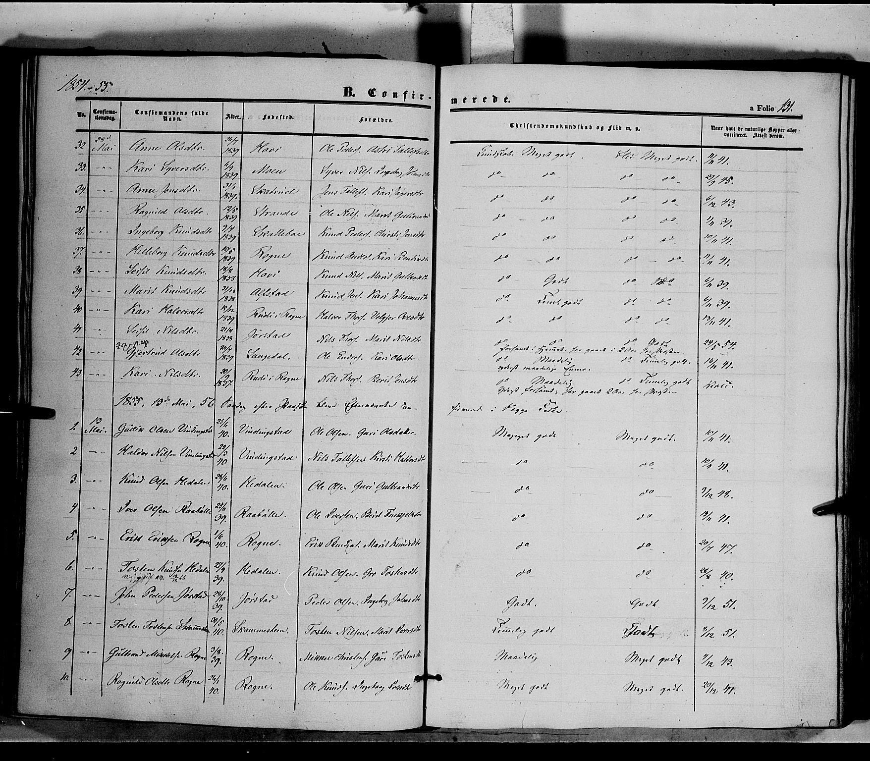 SAH, Øystre Slidre prestekontor, Ministerialbok nr. 1, 1849-1874, s. 131