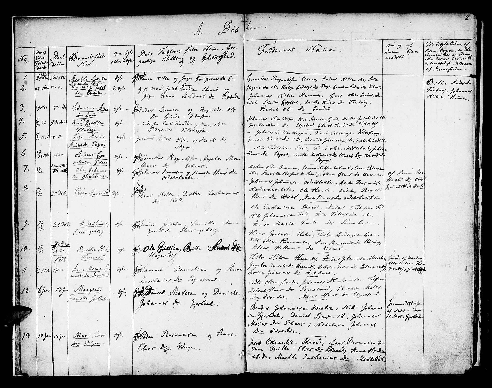 SAB, Jølster Sokneprestembete, Ministerialbok nr. A 8, 1821-1833, s. 2
