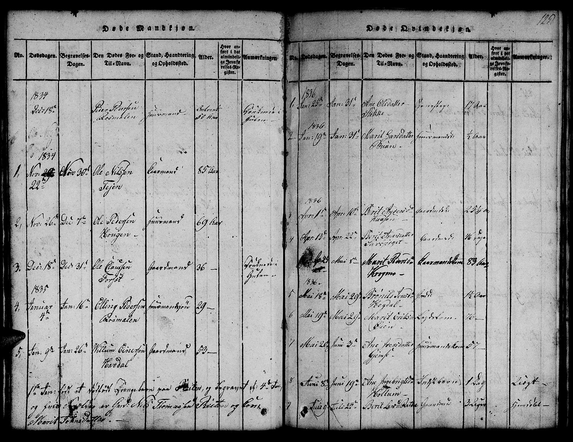 SAT, Ministerialprotokoller, klokkerbøker og fødselsregistre - Sør-Trøndelag, 691/L1092: Klokkerbok nr. 691C03, 1816-1852, s. 125