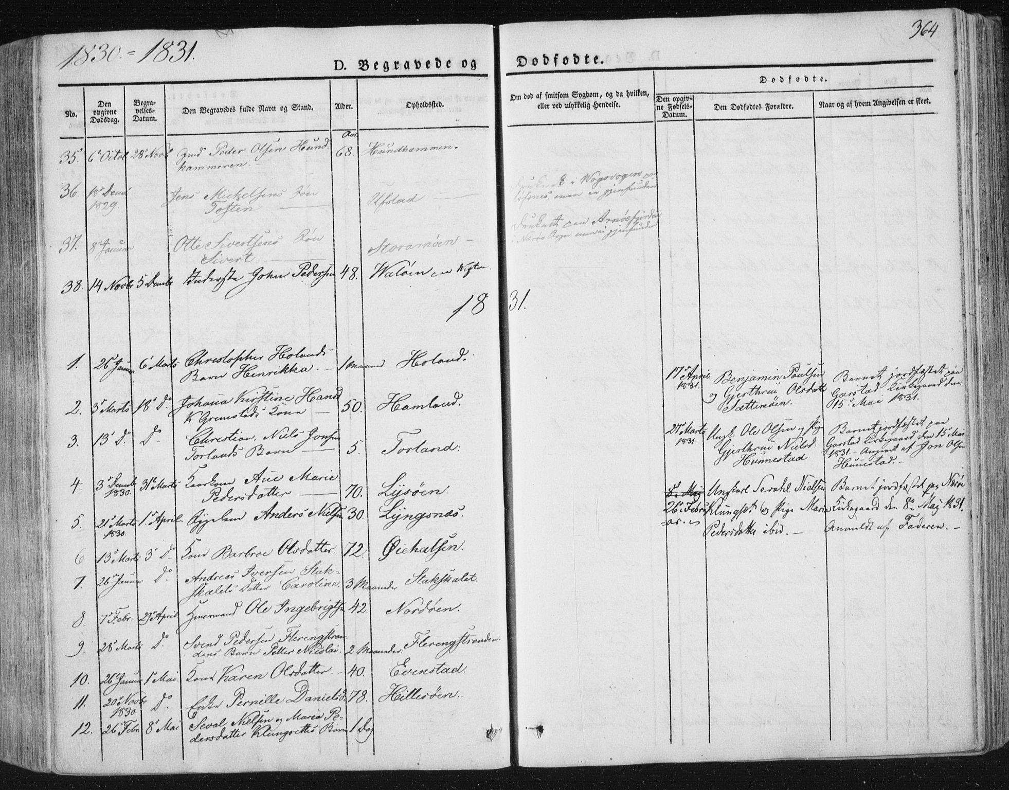 SAT, Ministerialprotokoller, klokkerbøker og fødselsregistre - Nord-Trøndelag, 784/L0669: Ministerialbok nr. 784A04, 1829-1859, s. 364