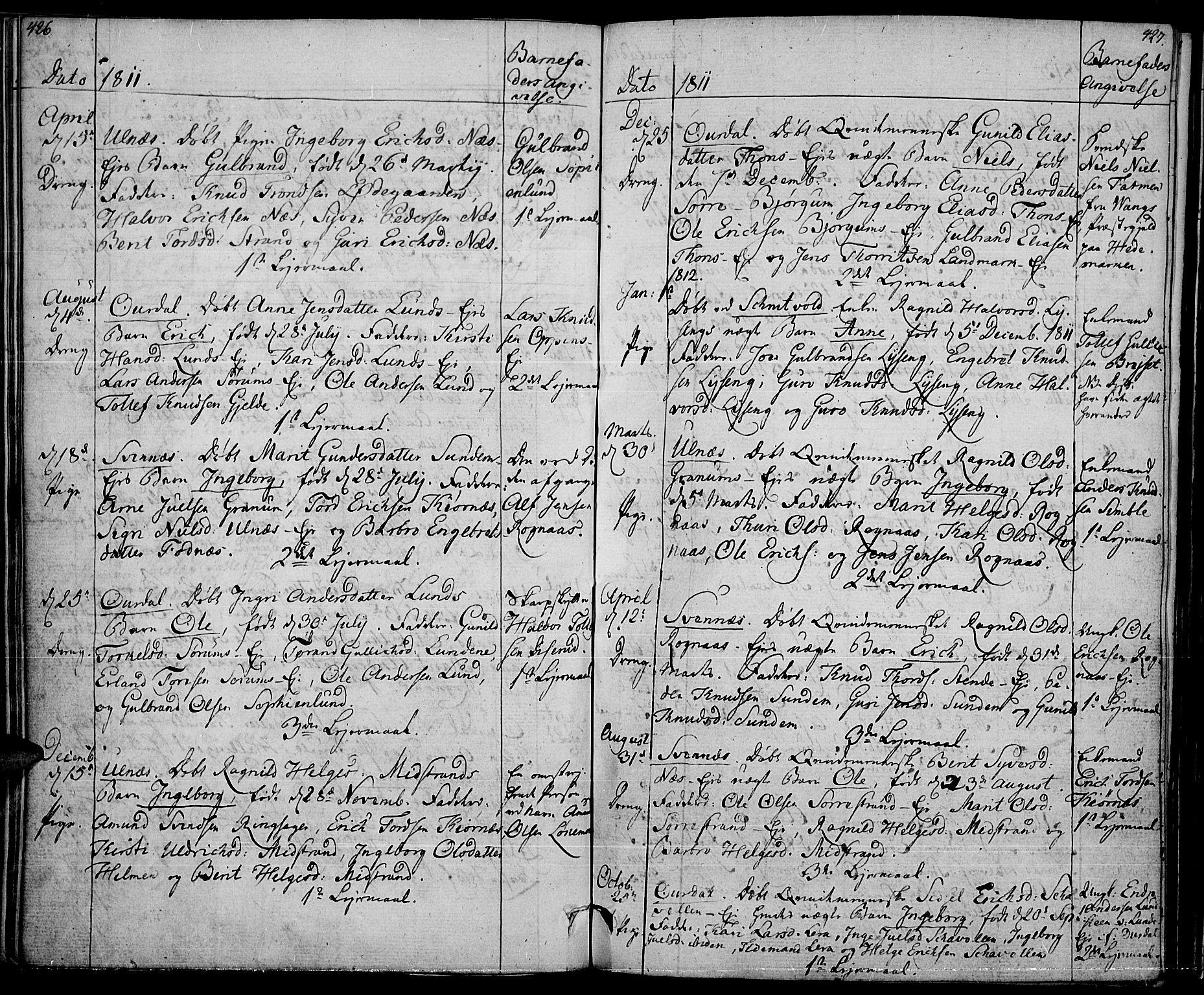SAH, Nord-Aurdal prestekontor, Ministerialbok nr. 1, 1808-1815, s. 426-427