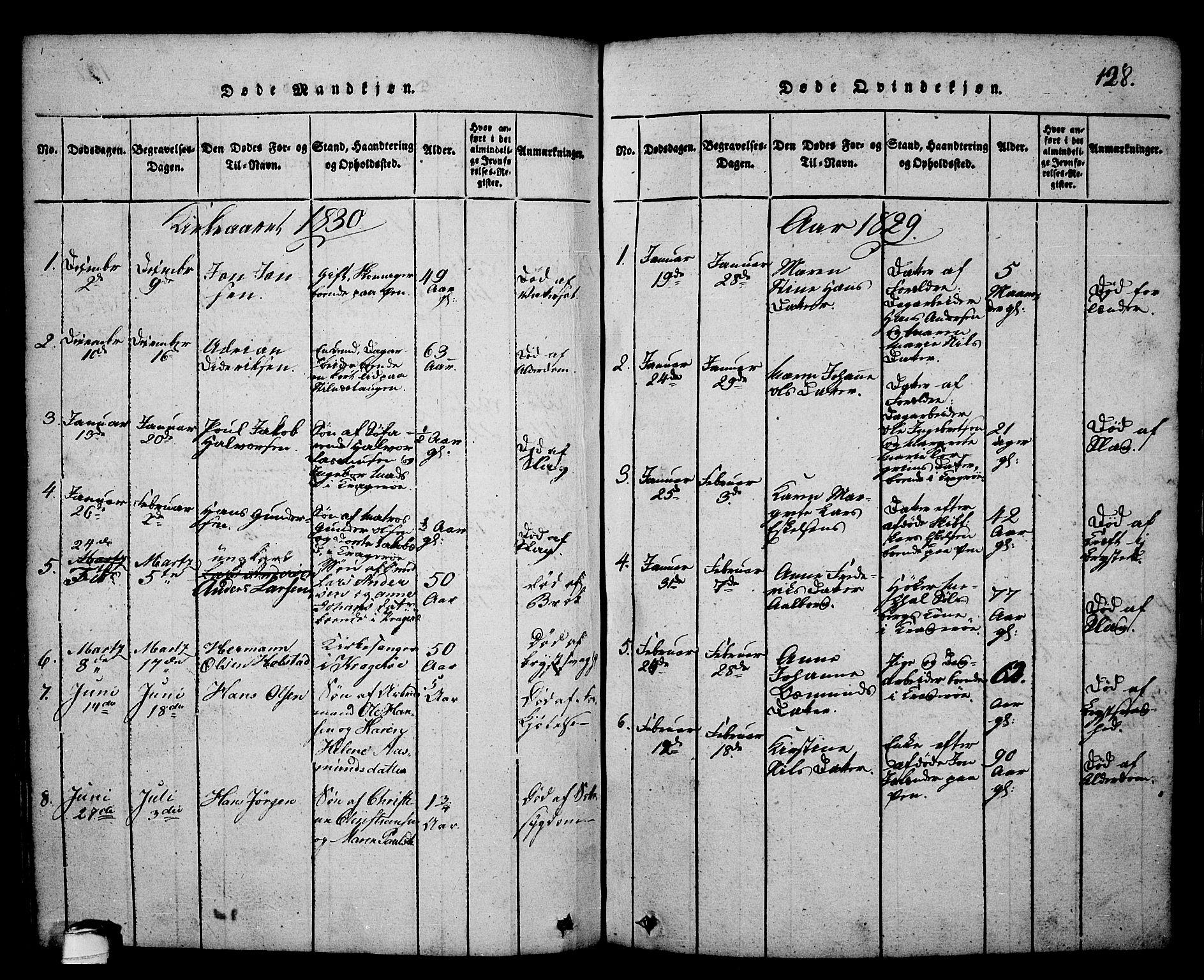 SAKO, Kragerø kirkebøker, G/Ga/L0002: Klokkerbok nr. 2, 1814-1831, s. 128