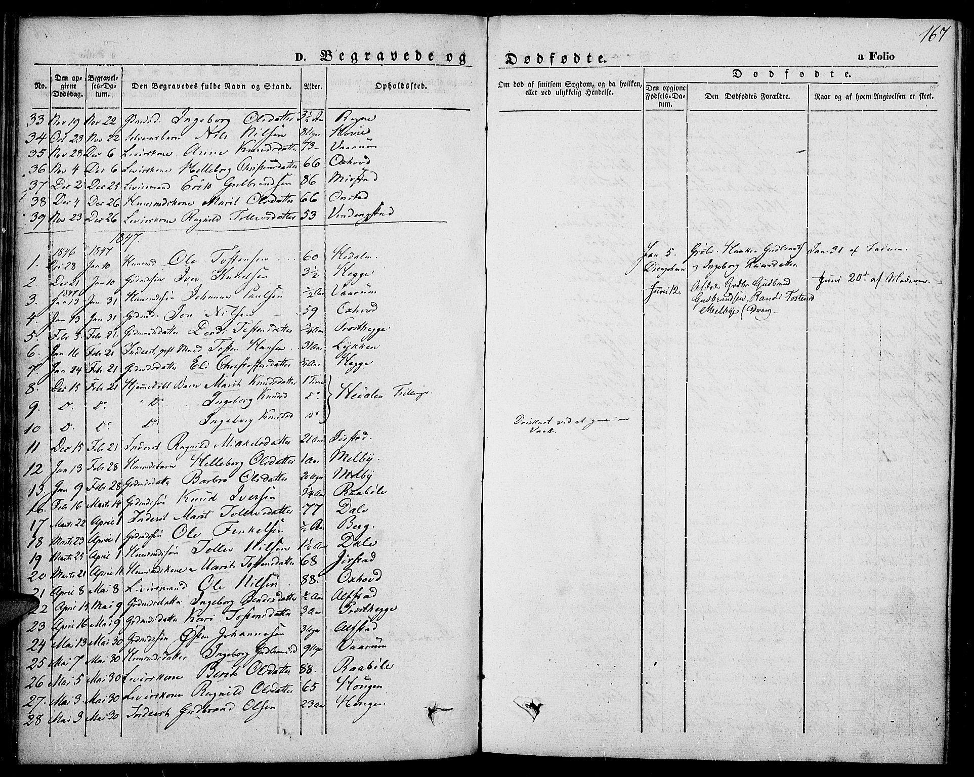 SAH, Slidre prestekontor, Ministerialbok nr. 4, 1831-1848, s. 167