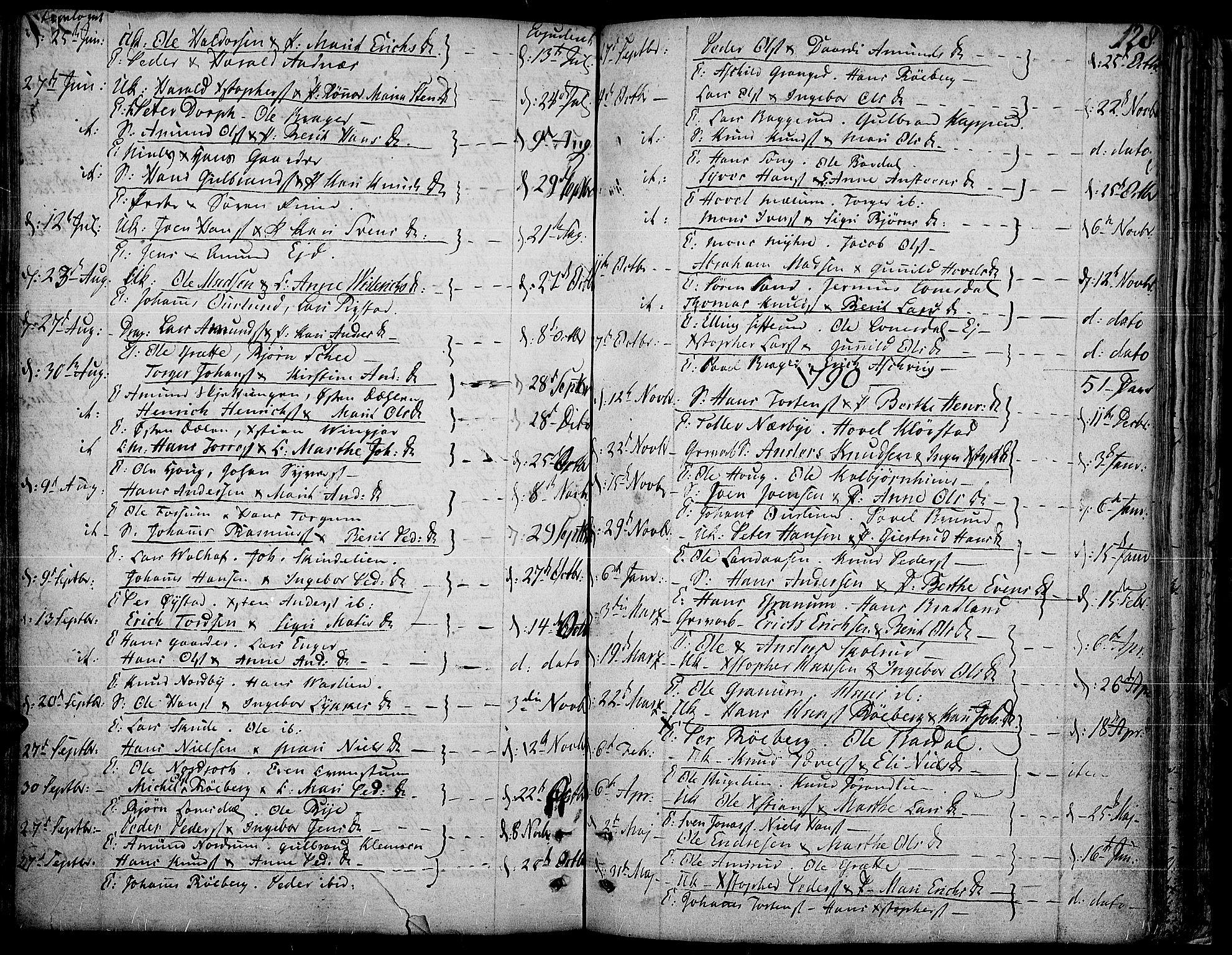 SAH, Land prestekontor, Ministerialbok nr. 6, 1784-1813, s. 128