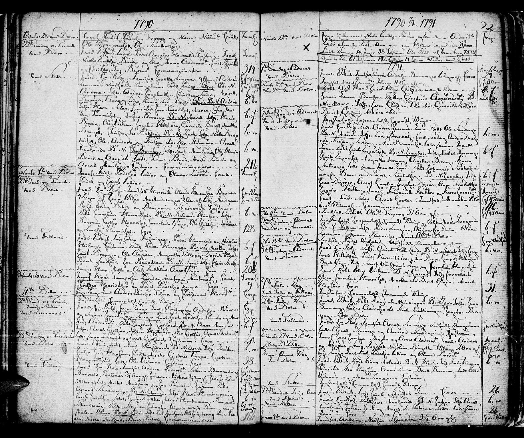SAT, Ministerialprotokoller, klokkerbøker og fødselsregistre - Sør-Trøndelag, 634/L0526: Ministerialbok nr. 634A02, 1775-1818, s. 72