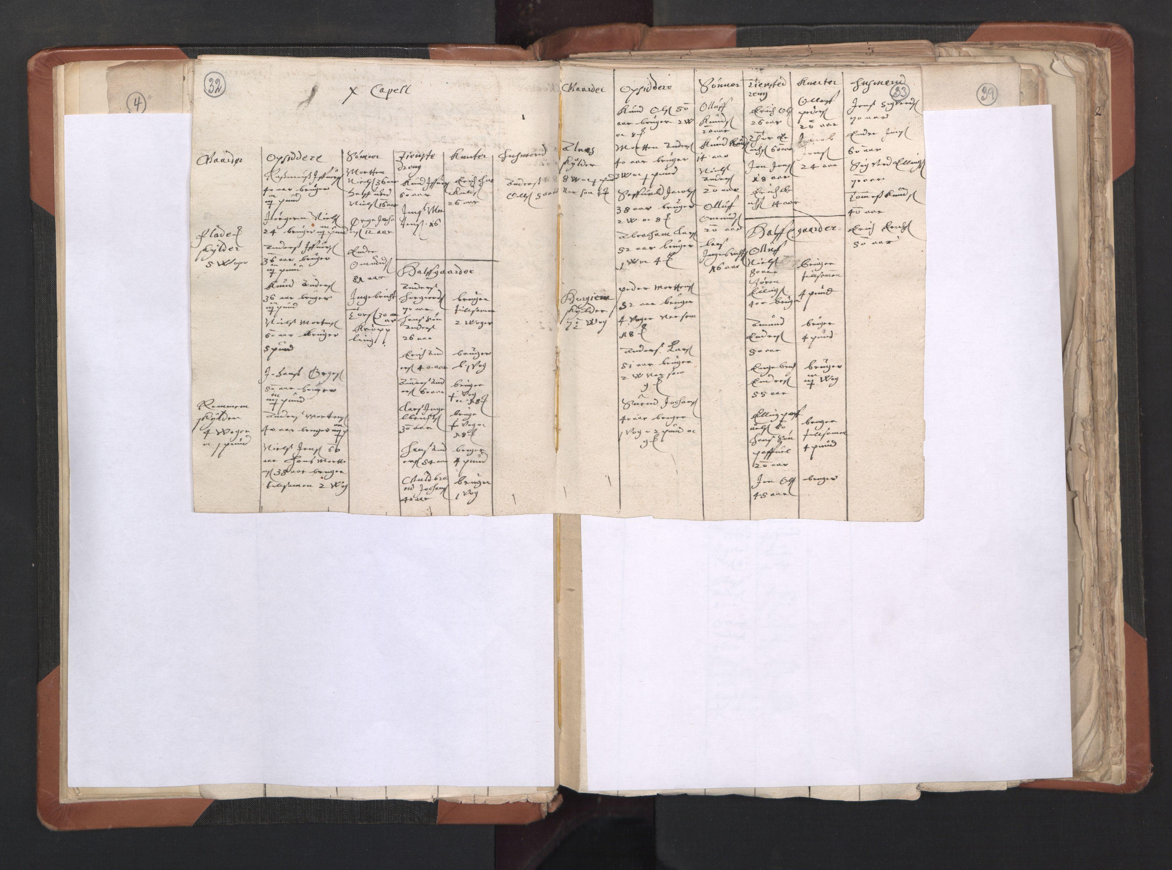 RA, Sogneprestenes manntall 1664-1666, nr. 27: Romsdal prosti, 1664-1666, s. 32-33