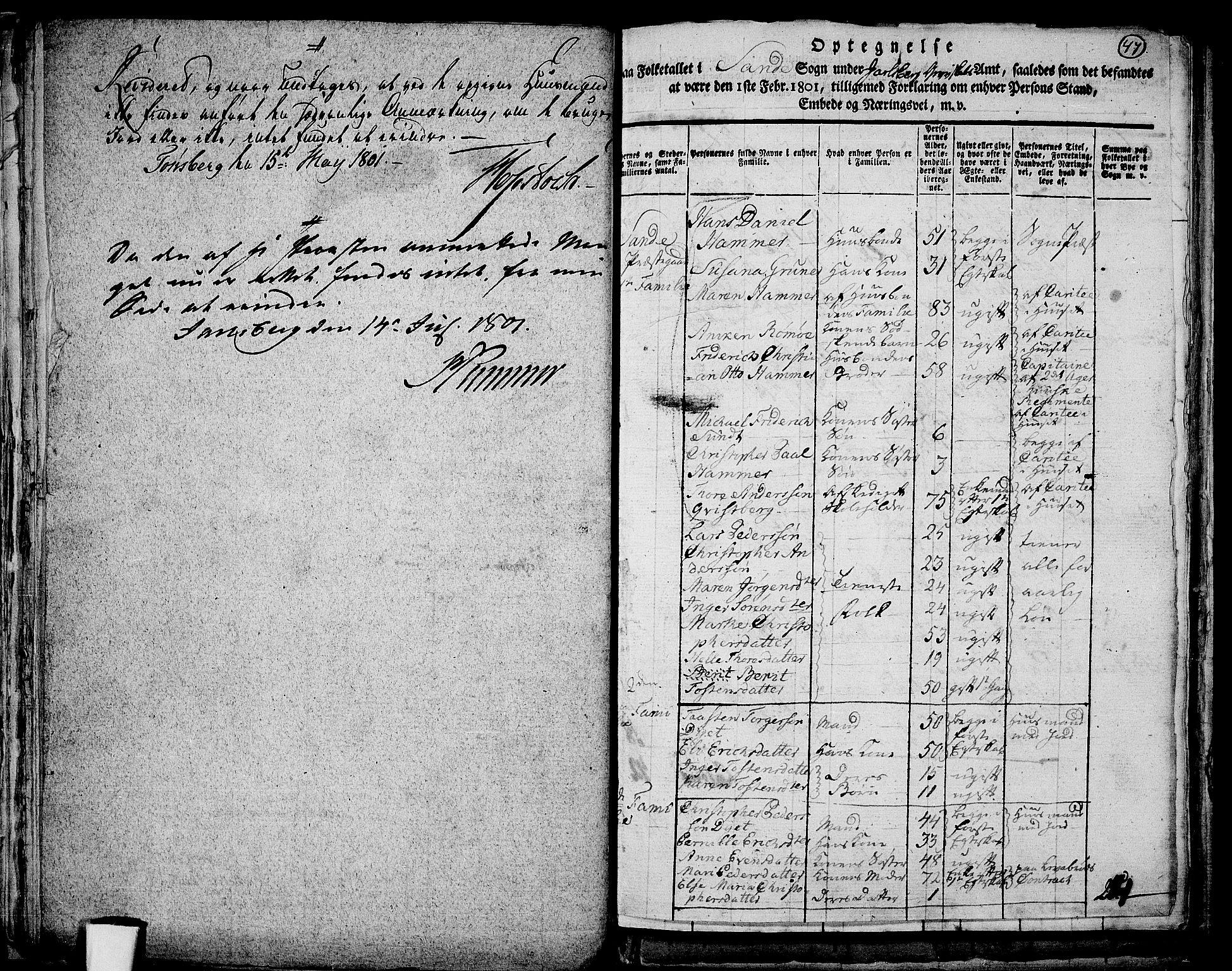 RA, Folketelling 1801 for 0713P Sande prestegjeld, 1801, s. 46b-47a