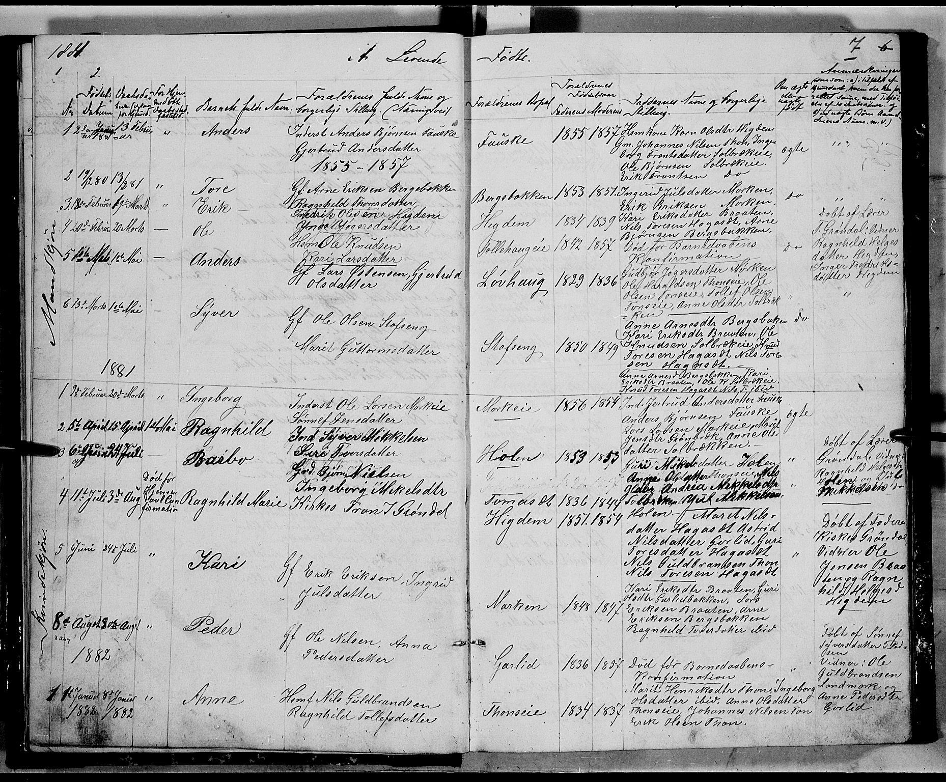 SAH, Nord-Aurdal prestekontor, Klokkerbok nr. 5, 1876-1895, s. 7