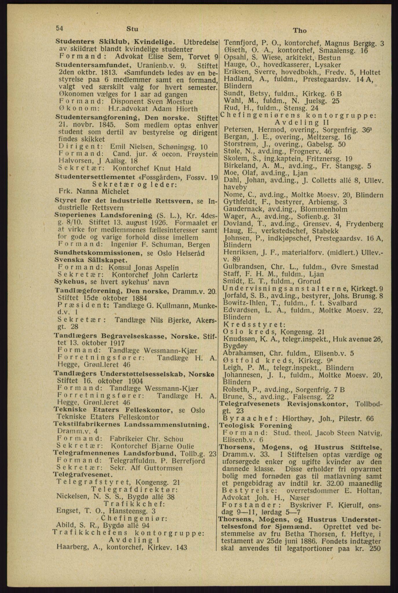 RA, Oslo adressebok (publikasjon)*, 1929, s. 54