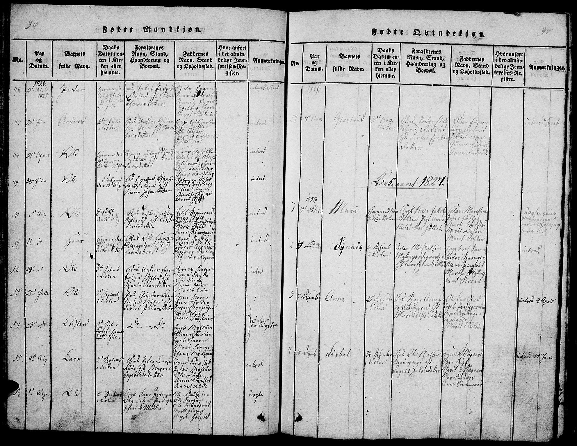 SAH, Ringebu prestekontor, Klokkerbok nr. 1, 1821-1839, s. 96-97