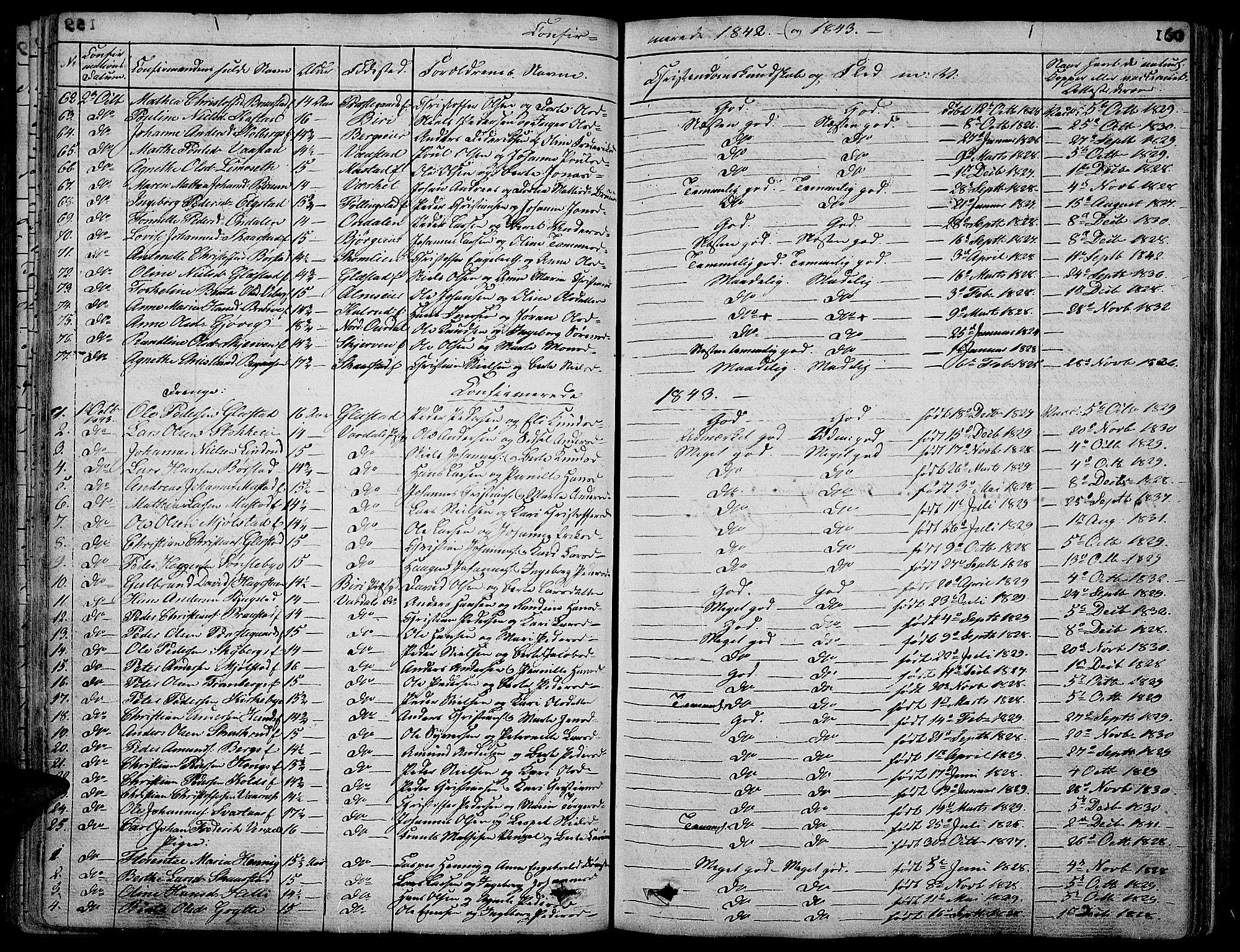 SAH, Vardal prestekontor, H/Ha/Hab/L0004: Klokkerbok nr. 4, 1831-1853, s. 160