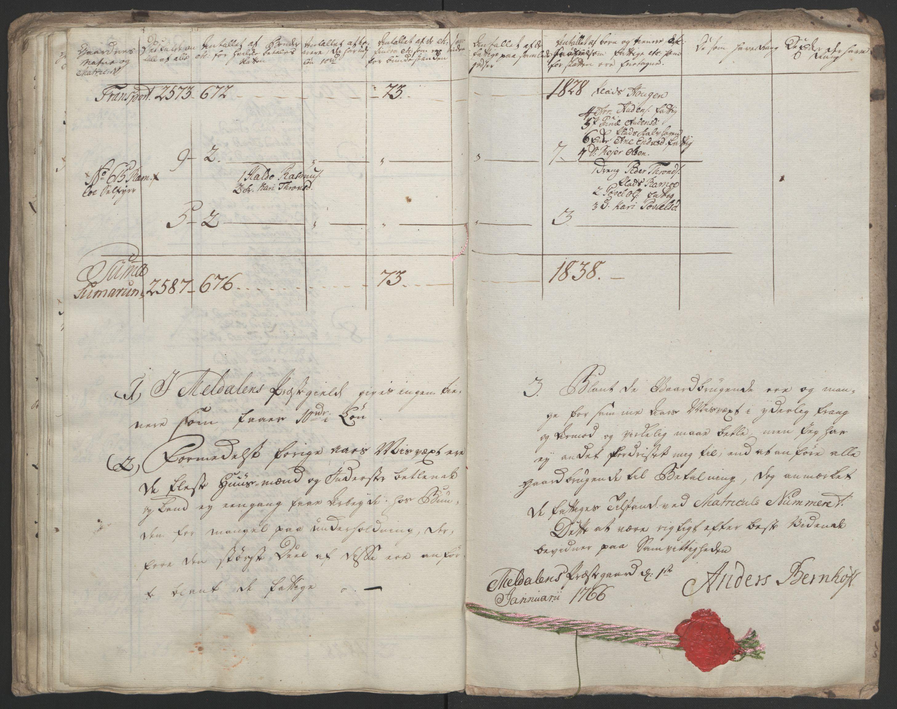 RA, Rentekammeret inntil 1814, Realistisk ordnet avdeling, Ol/L0021: [Gg 10]: Ekstraskatten, 23.09.1762. Orkdal og Gauldal, 1762-1767, s. 467