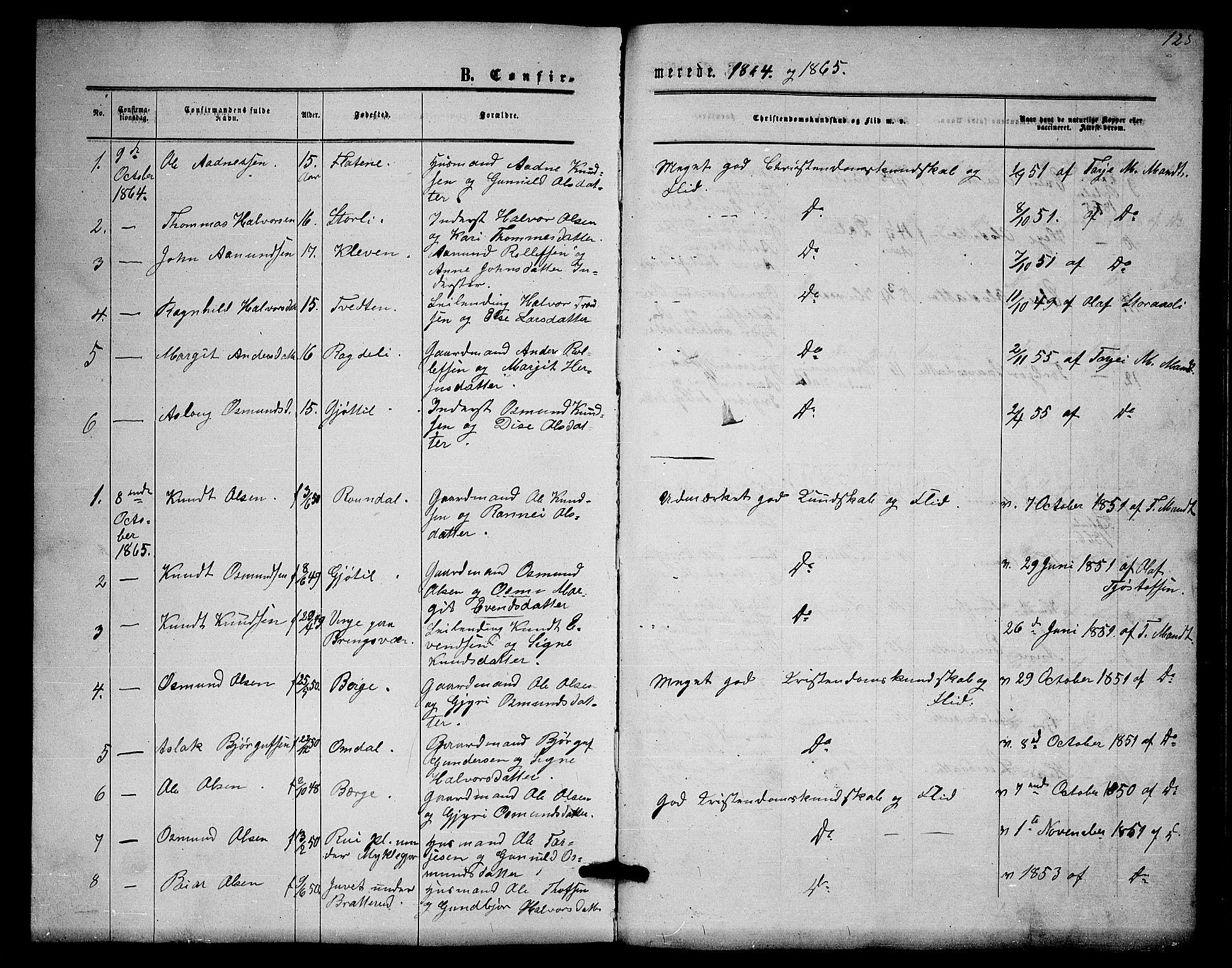 SAKO, Lårdal kirkebøker, G/Gb/L0002: Klokkerbok nr. II 2, 1865-1888, s. 125