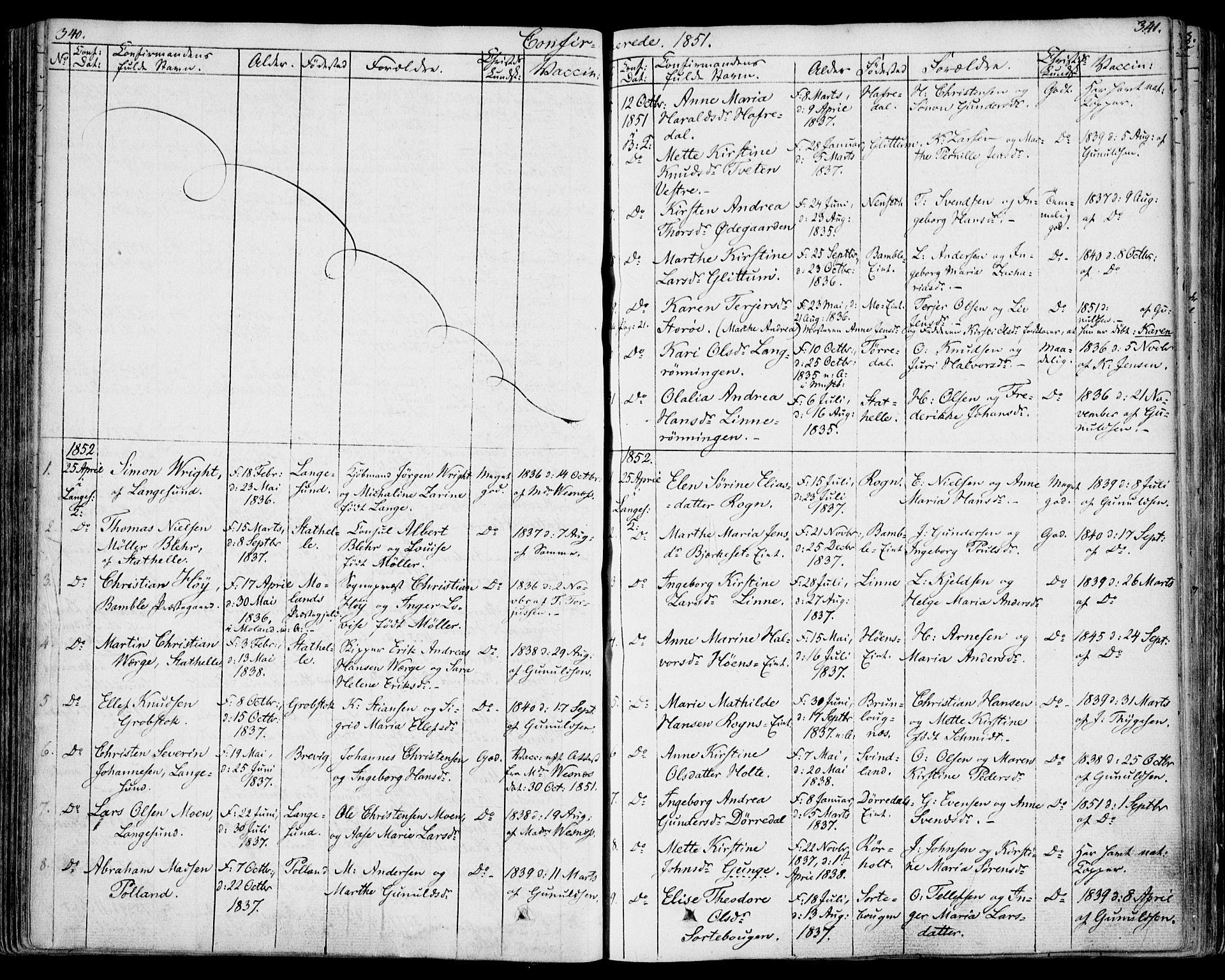SAKO, Bamble kirkebøker, F/Fa/L0004: Ministerialbok nr. I 4, 1834-1853, s. 340-341
