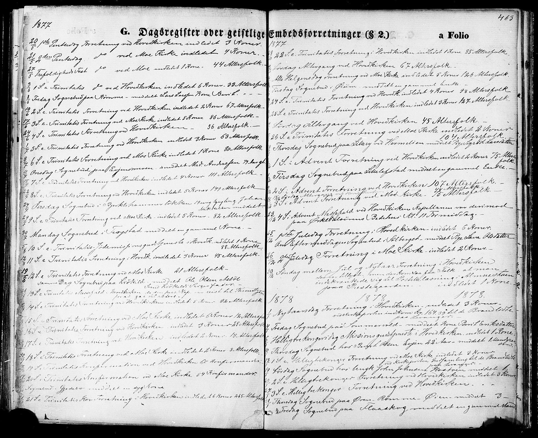 SAT, Ministerialprotokoller, klokkerbøker og fødselsregistre - Sør-Trøndelag, 668/L0807: Ministerialbok nr. 668A07, 1870-1880, s. 463
