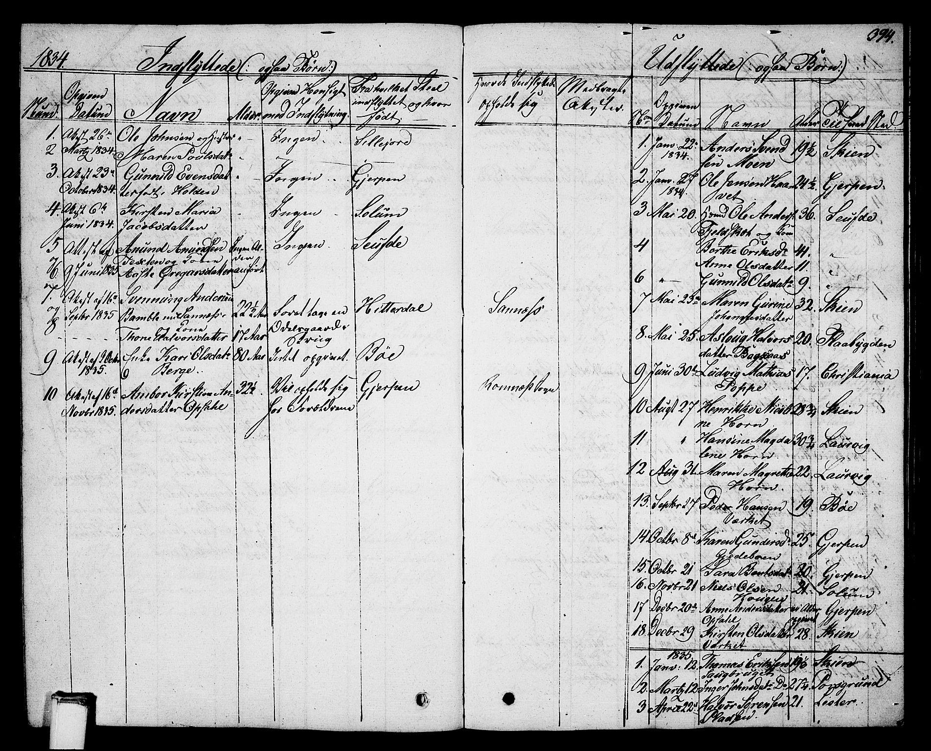 SAKO, Holla kirkebøker, G/Ga/L0002: Klokkerbok nr. I 2, 1830-1848, s. 394