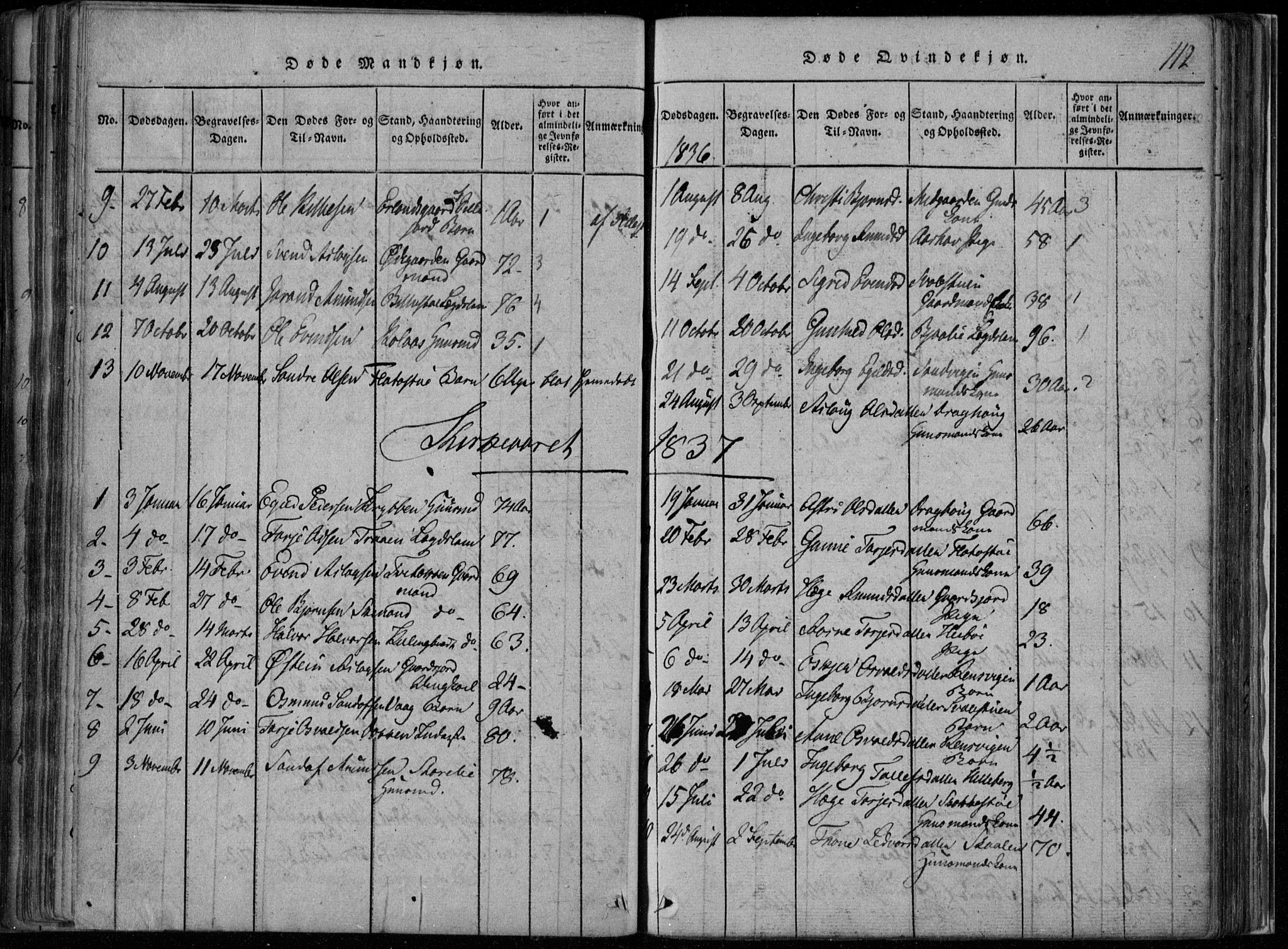 SAKO, Rauland kirkebøker, F/Fa/L0001: Ministerialbok nr. 1, 1814-1859, s. 112