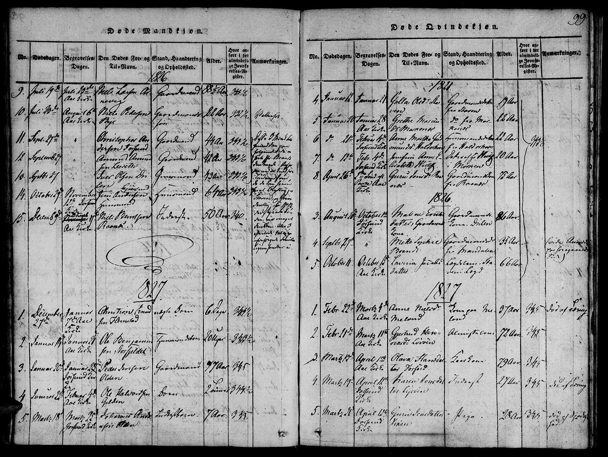 SAT, Ministerialprotokoller, klokkerbøker og fødselsregistre - Sør-Trøndelag, 655/L0675: Ministerialbok nr. 655A04, 1818-1830, s. 99
