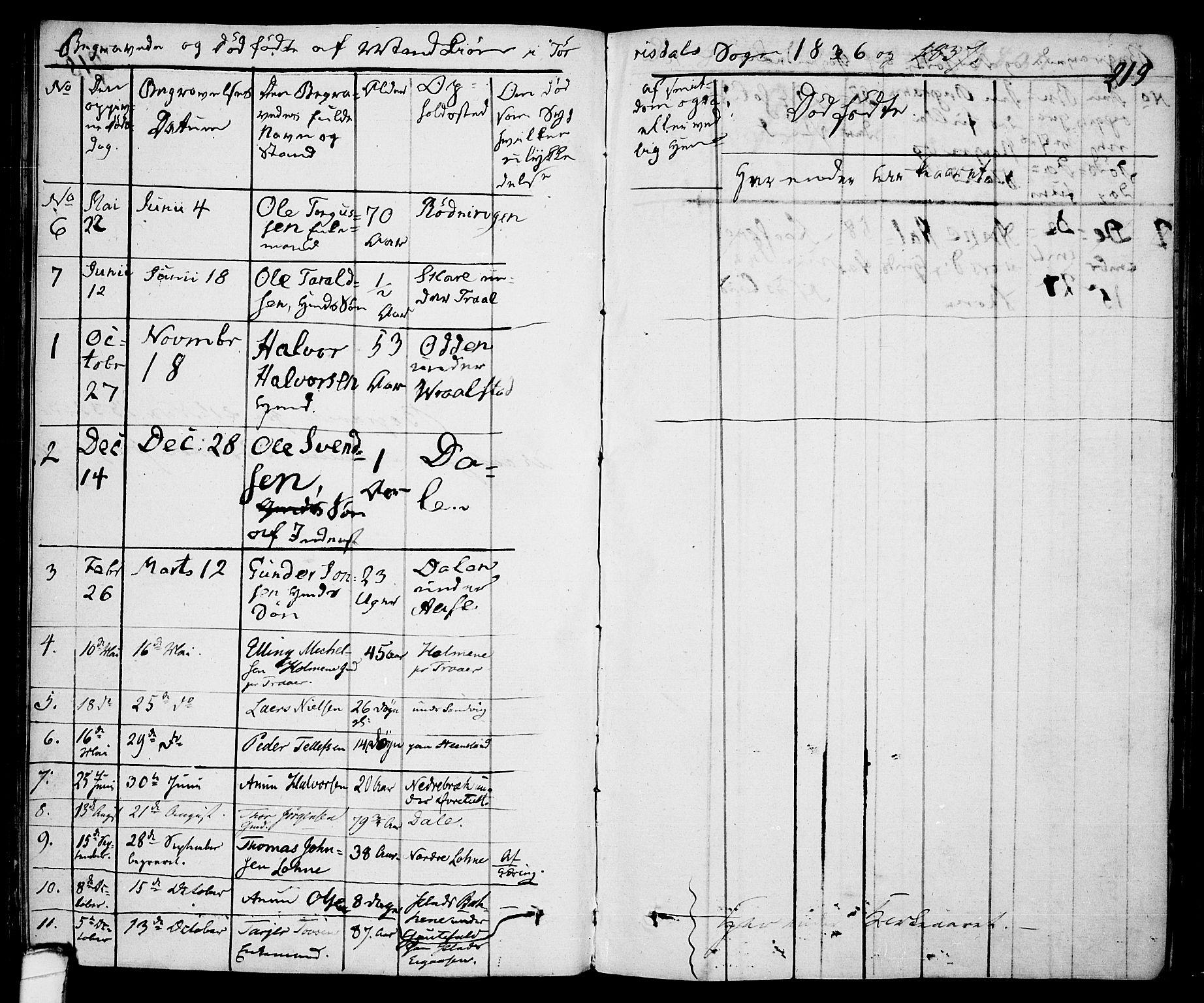 SAKO, Drangedal kirkebøker, F/Fa/L0006: Ministerialbok nr. 6, 1831-1837, s. 219