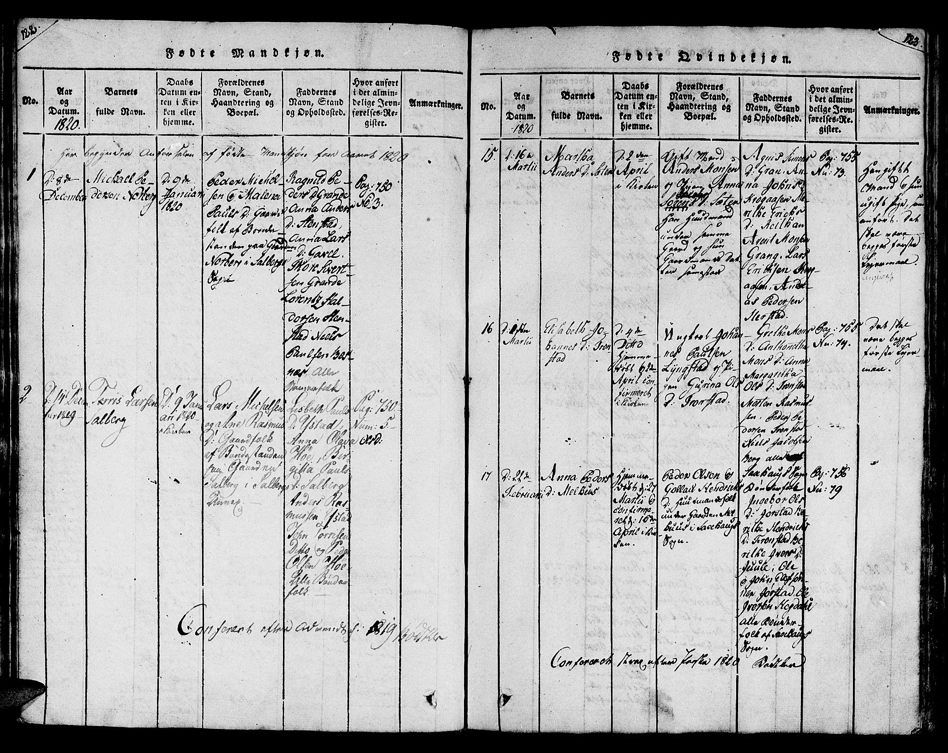 SAT, Ministerialprotokoller, klokkerbøker og fødselsregistre - Nord-Trøndelag, 730/L0275: Ministerialbok nr. 730A04, 1816-1822, s. 122-123