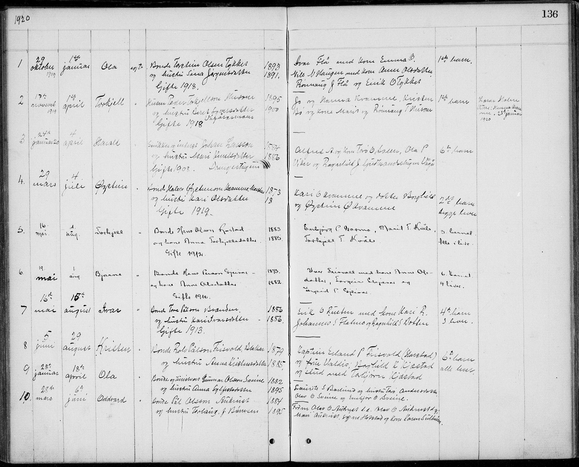 SAH, Lom prestekontor, L/L0013: Klokkerbok nr. 13, 1874-1938, s. 136