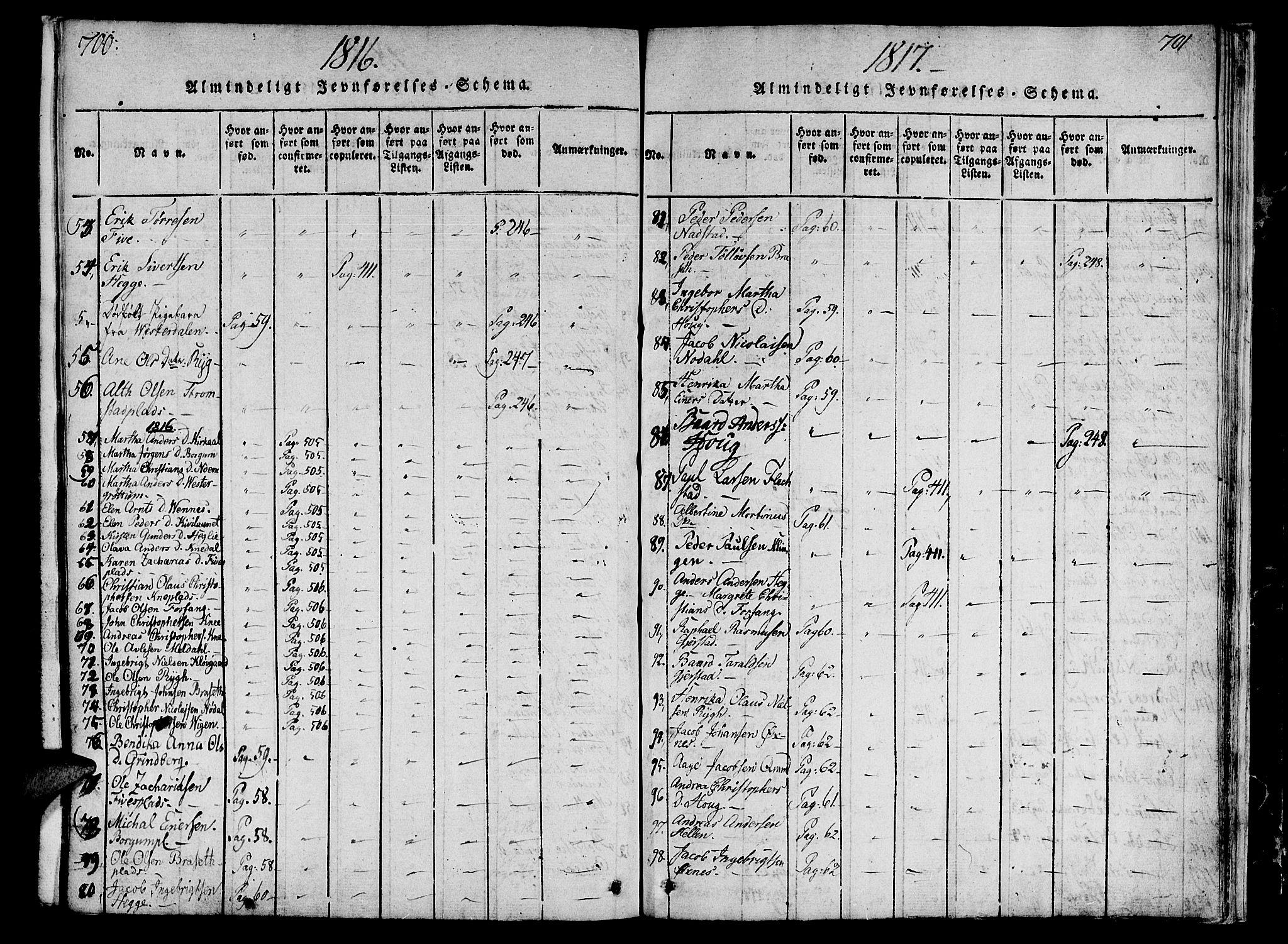 SAT, Ministerialprotokoller, klokkerbøker og fødselsregistre - Nord-Trøndelag, 746/L0441: Ministerialbok nr. 746A03 /2, 1816-1827, s. 700-701