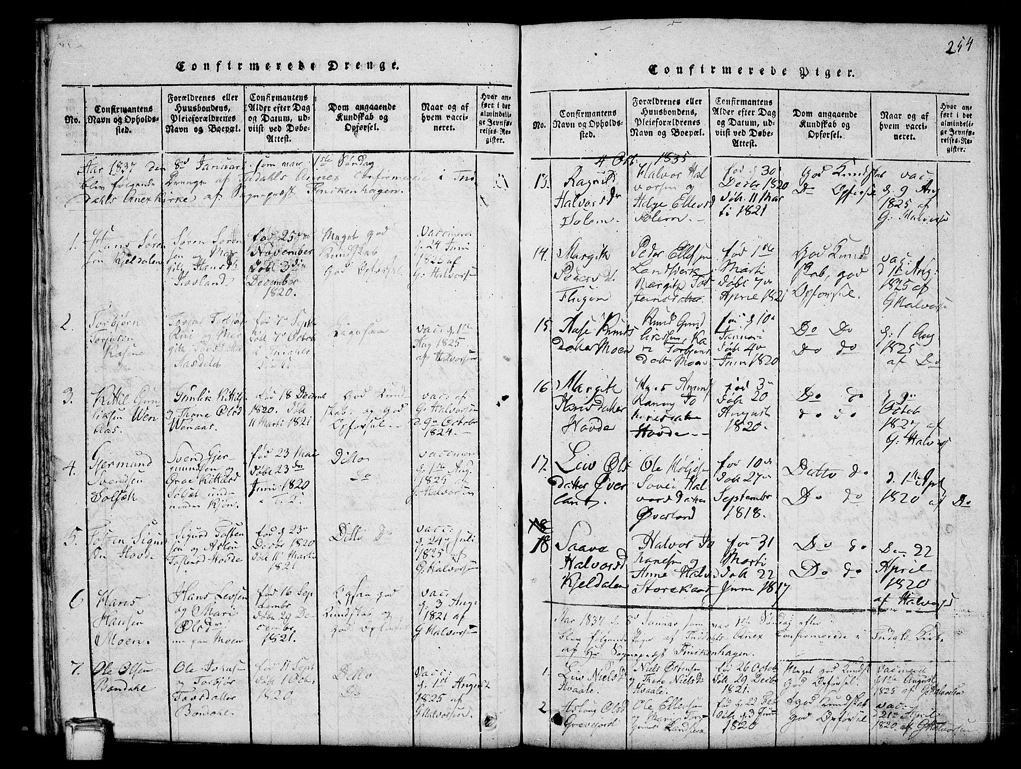 SAKO, Hjartdal kirkebøker, G/Gc/L0001: Klokkerbok nr. III 1, 1815-1842, s. 254