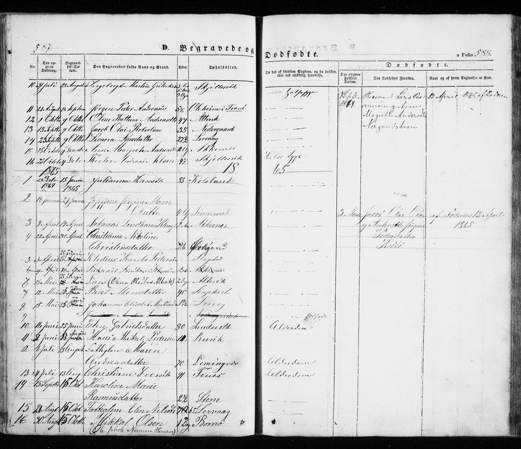 SATØ, Trondenes sokneprestkontor, H/Ha/L0010kirke: Ministerialbok nr. 10, 1840-1865, s. 587-588