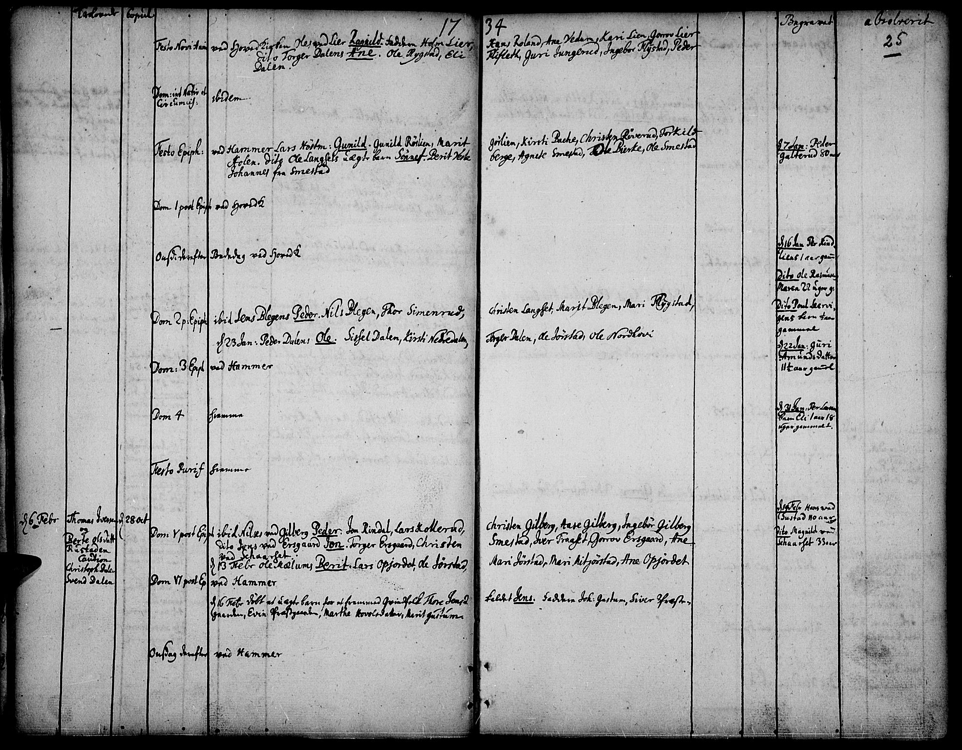 SAH, Fåberg prestekontor, Ministerialbok nr. 1, 1727-1775, s. 25