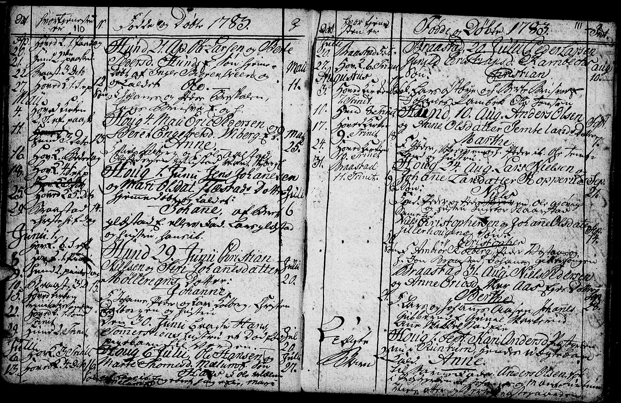 SAH, Vardal prestekontor, H/Ha/Hab/L0001: Klokkerbok nr. 1, 1771-1790, s. 110-111