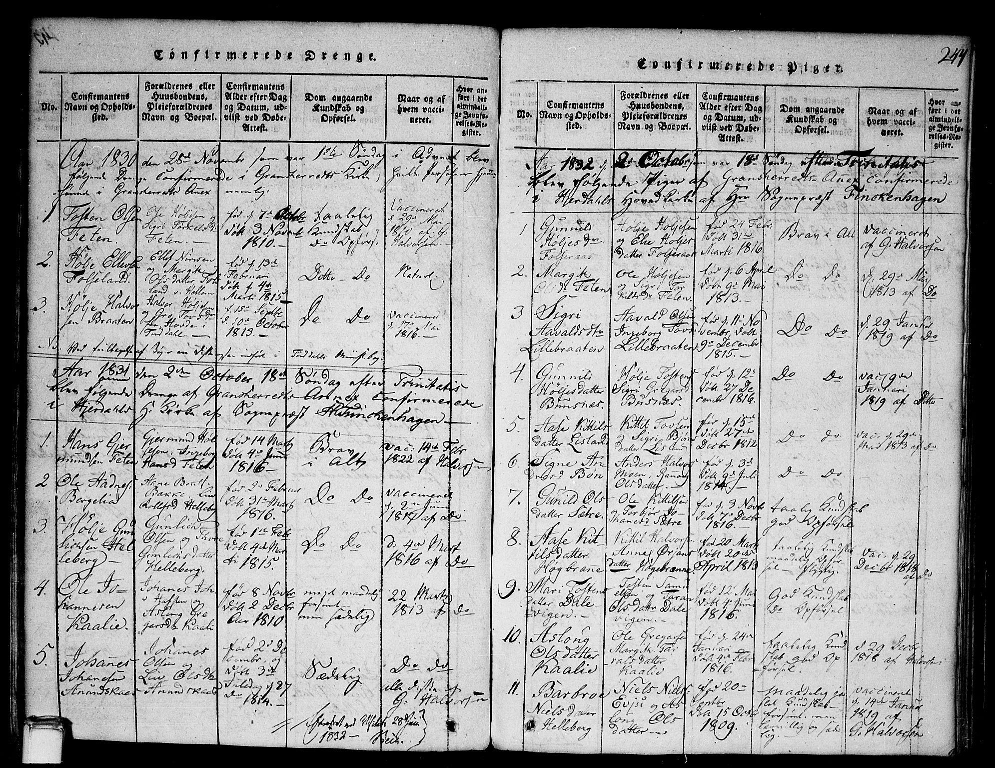 SAKO, Gransherad kirkebøker, G/Ga/L0001: Klokkerbok nr. I 1, 1815-1842, s. 244