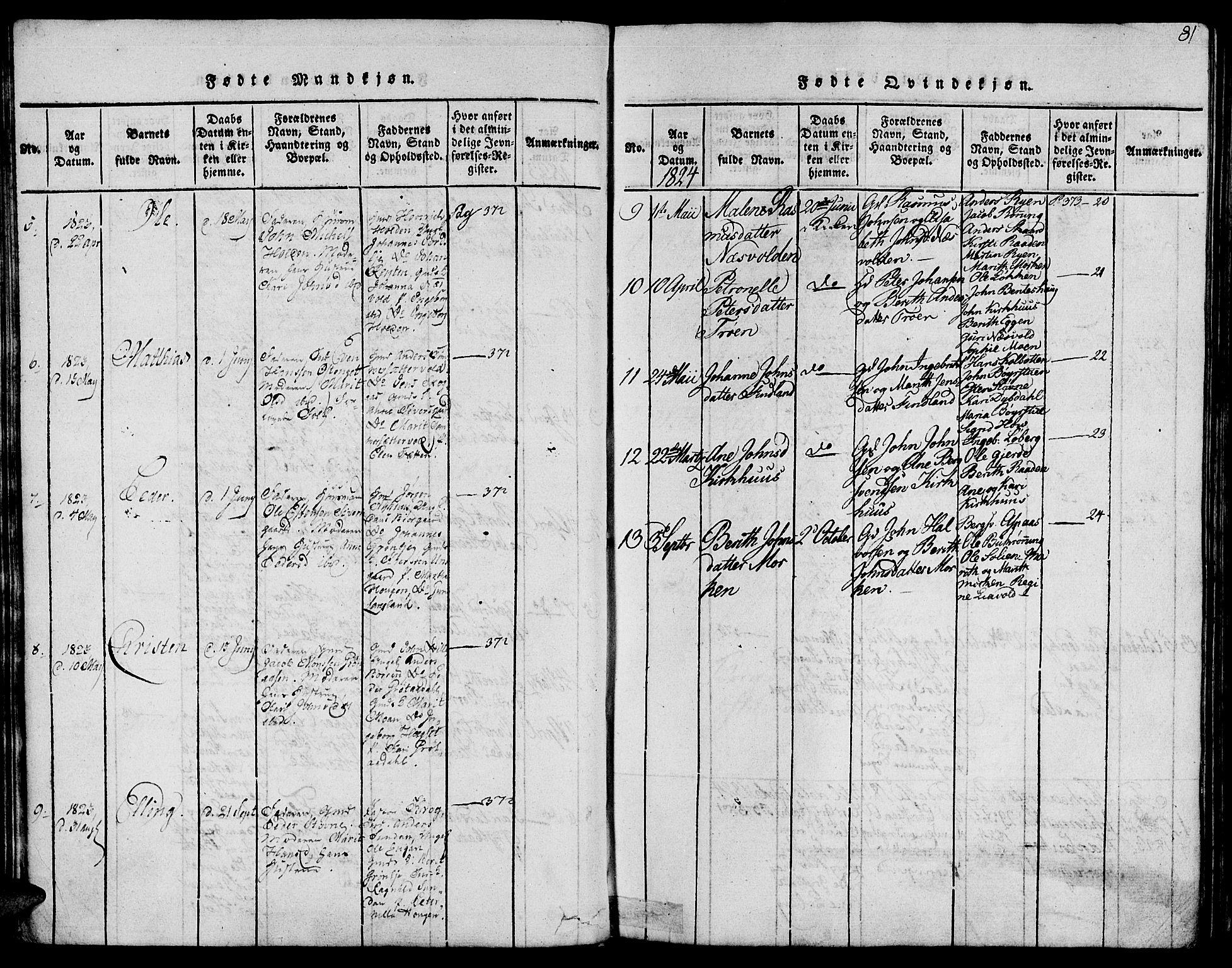 SAT, Ministerialprotokoller, klokkerbøker og fødselsregistre - Sør-Trøndelag, 685/L0956: Ministerialbok nr. 685A03 /3, 1817-1829, s. 81