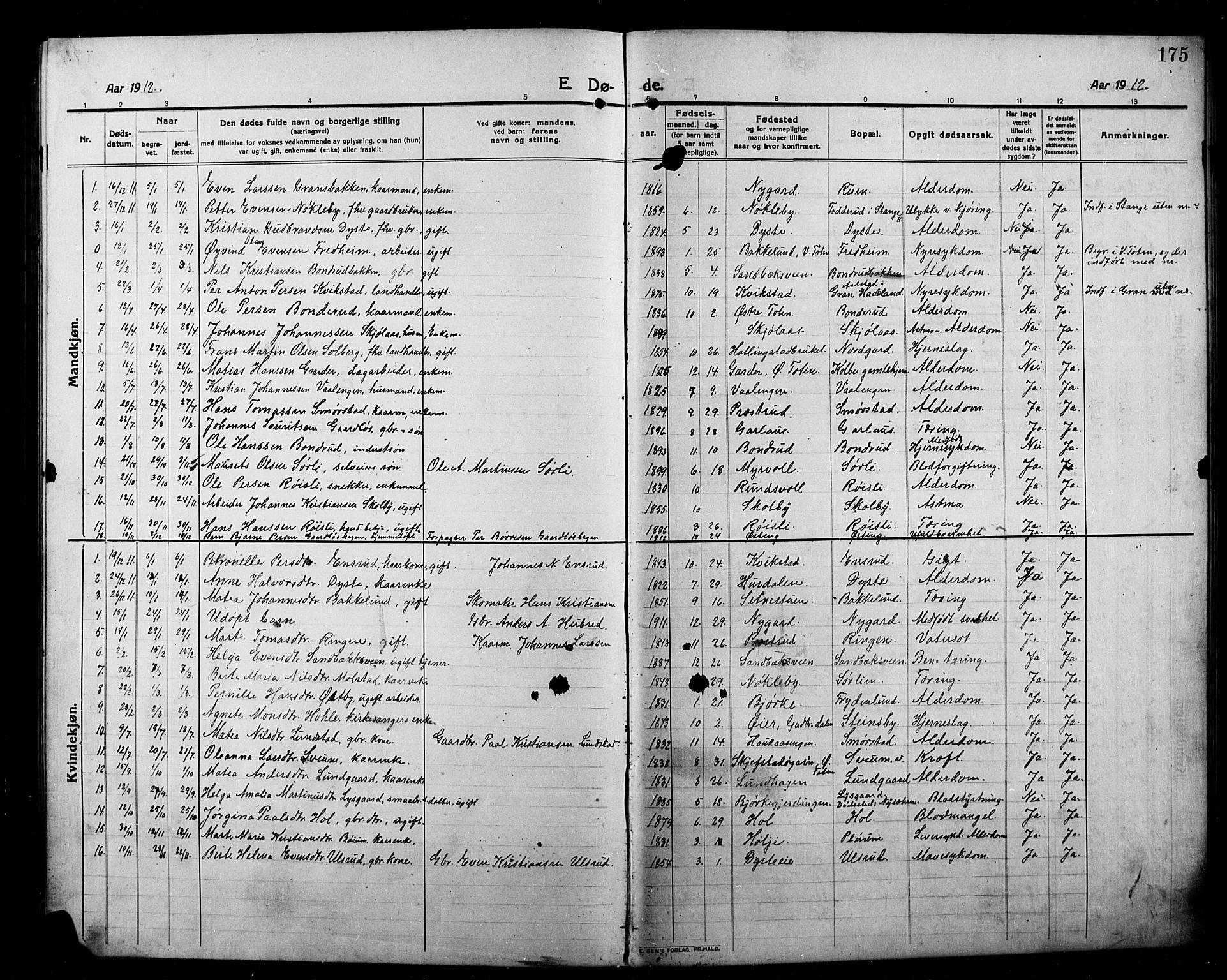 SAH, Kolbu prestekontor, Klokkerbok nr. 1, 1912-1925, s. 175