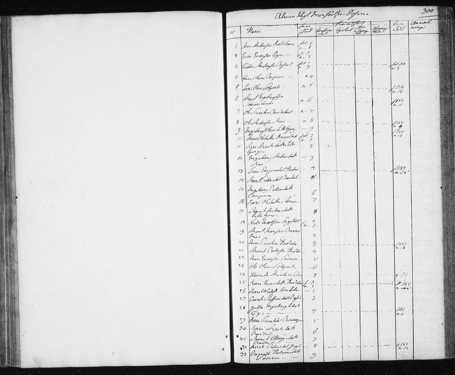 SAT, Ministerialprotokoller, klokkerbøker og fødselsregistre - Sør-Trøndelag, 687/L1017: Klokkerbok nr. 687C01, 1816-1837, s. 300