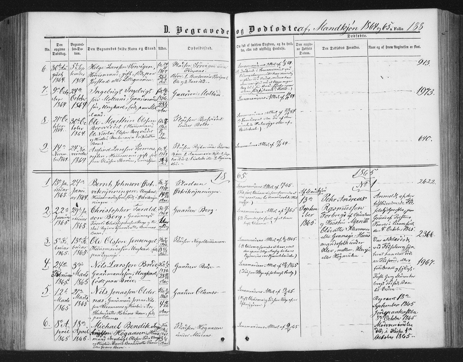 SAT, Ministerialprotokoller, klokkerbøker og fødselsregistre - Nord-Trøndelag, 749/L0472: Ministerialbok nr. 749A06, 1857-1873, s. 188
