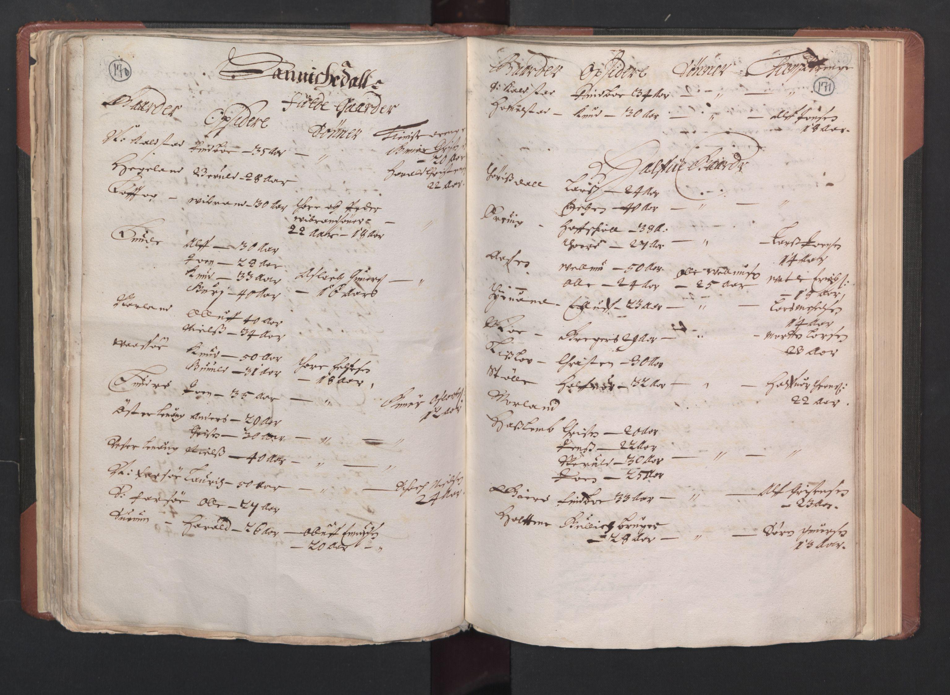 RA, Fogdenes og sorenskrivernes manntall 1664-1666, nr. 6: Øvre og Nedre Telemark fogderi og Bamble fogderi , 1664, s. 170-171