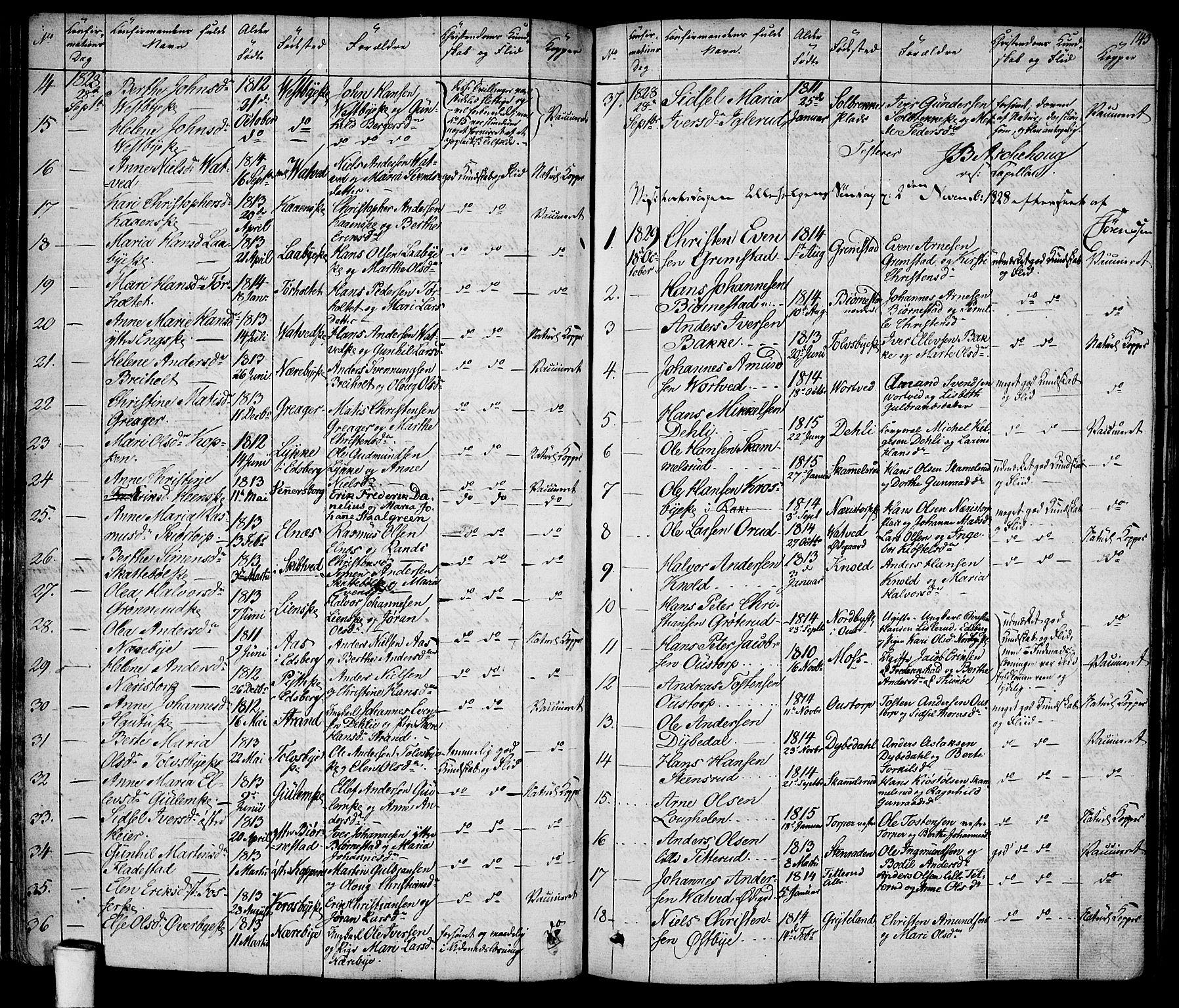 SAO, Rakkestad prestekontor Kirkebøker, F/Fa/L0007: Ministerialbok nr. I 7, 1825-1841, s. 143
