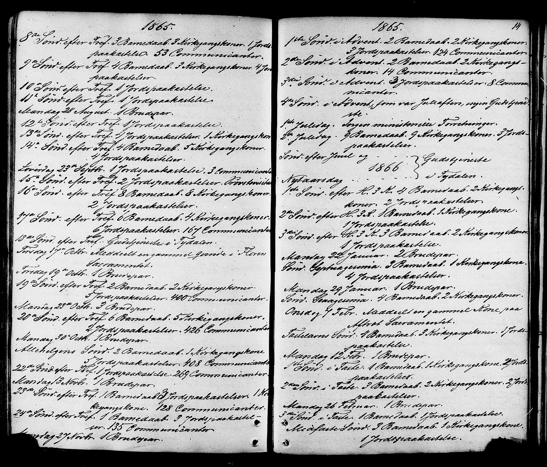 SAT, Ministerialprotokoller, klokkerbøker og fødselsregistre - Sør-Trøndelag, 695/L1147: Ministerialbok nr. 695A07, 1860-1877, s. 14