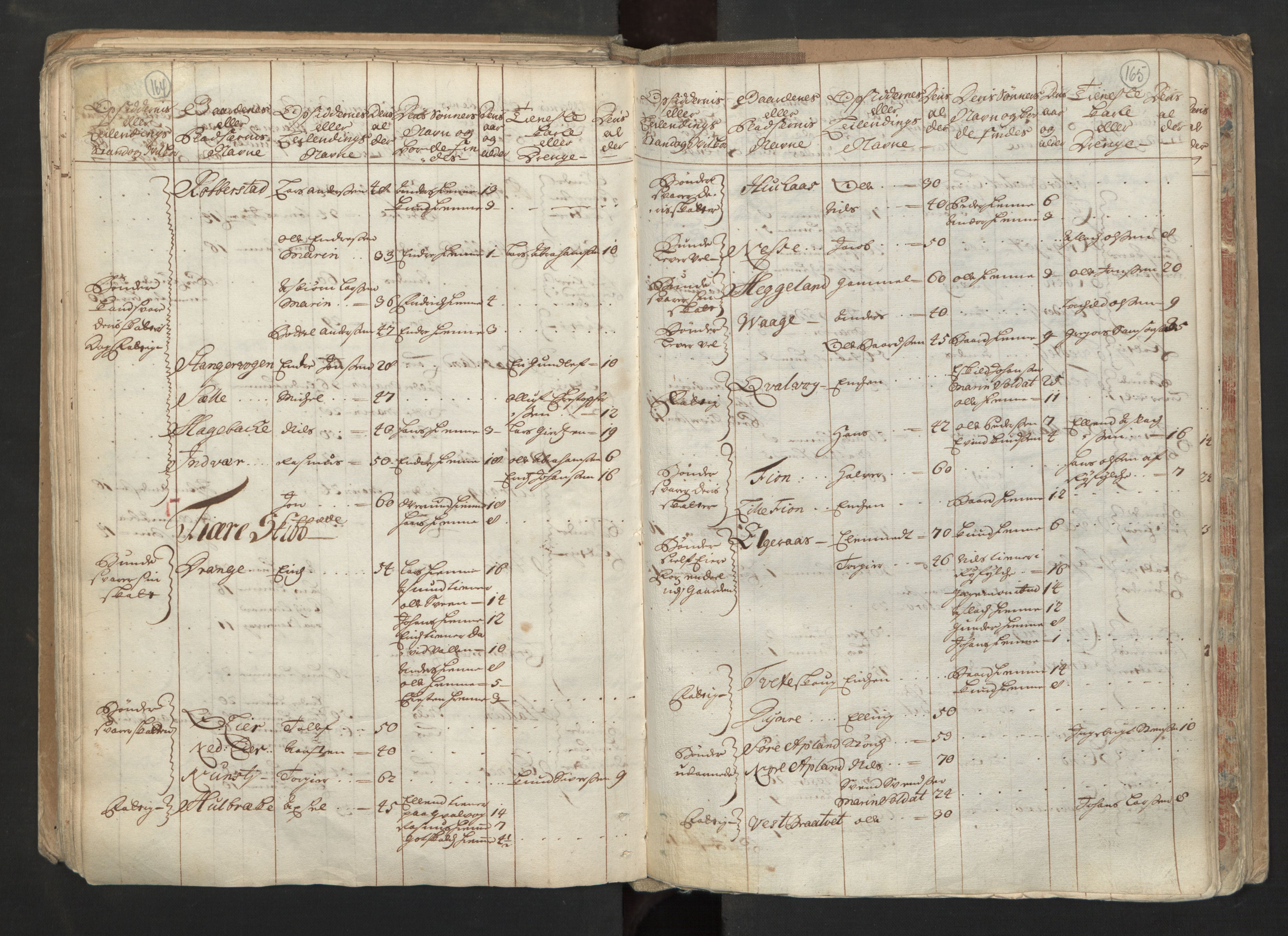 RA, Manntallet 1701, nr. 6: Sunnhordland fogderi og Hardanger fogderi, 1701, s. 164-165