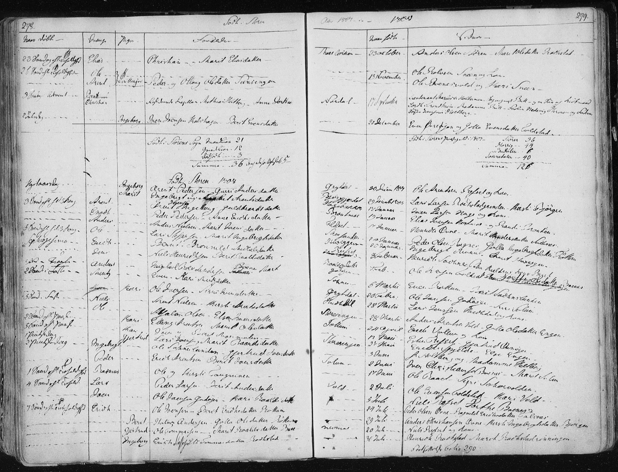 SAT, Ministerialprotokoller, klokkerbøker og fødselsregistre - Sør-Trøndelag, 687/L0992: Ministerialbok nr. 687A03 /1, 1788-1815, s. 278-279