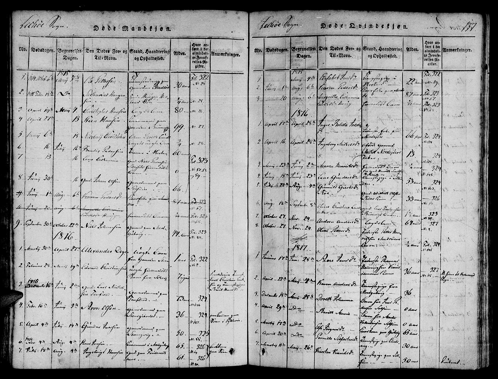 SAT, Ministerialprotokoller, klokkerbøker og fødselsregistre - Nord-Trøndelag, 780/L0636: Ministerialbok nr. 780A03 /2, 1815-1829, s. 137