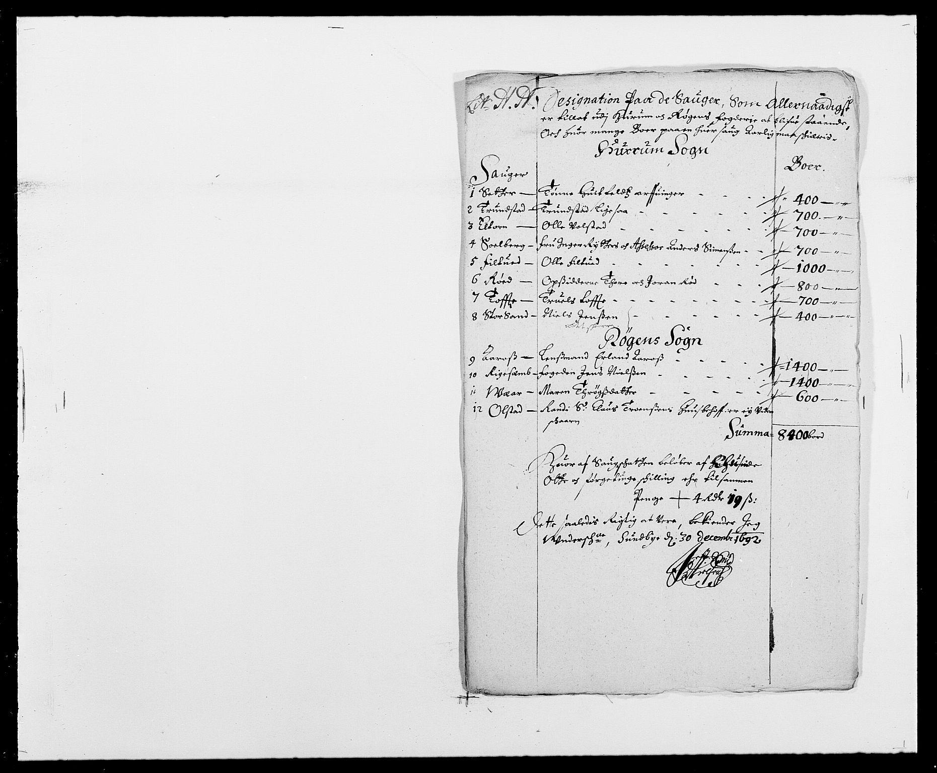 RA, Rentekammeret inntil 1814, Reviderte regnskaper, Fogderegnskap, R29/L1693: Fogderegnskap Hurum og Røyken, 1688-1693, s. 260